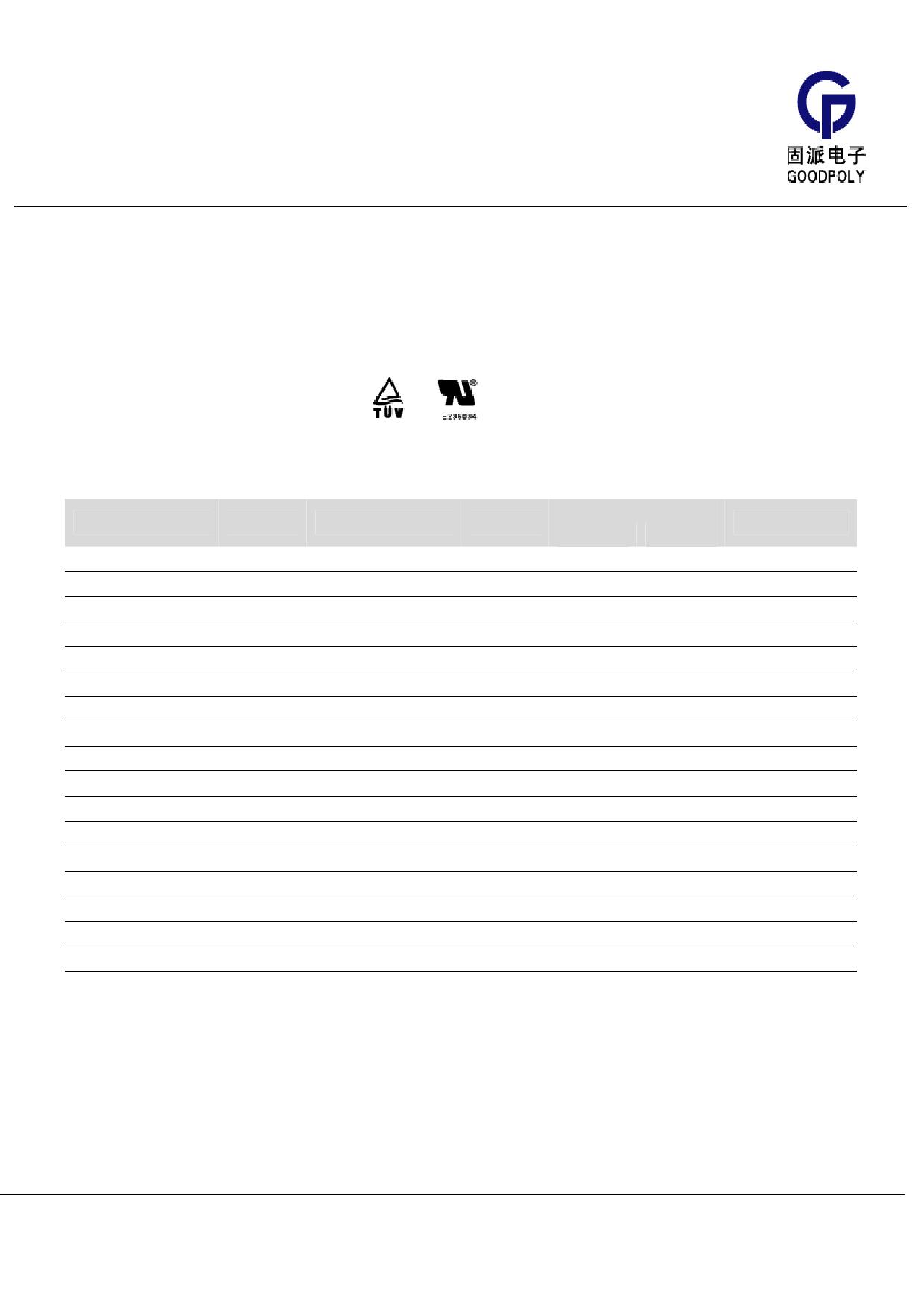 GP250-080N دیتاشیت PDF