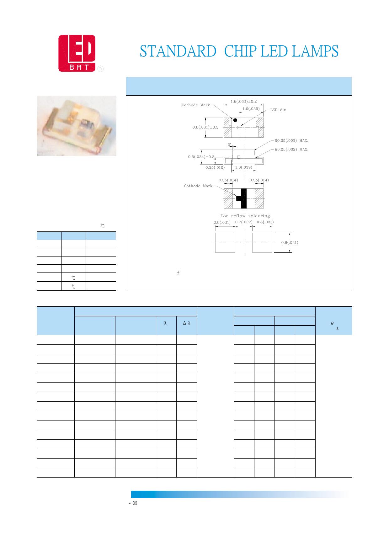 BL-HE036A دیتاشیت PDF