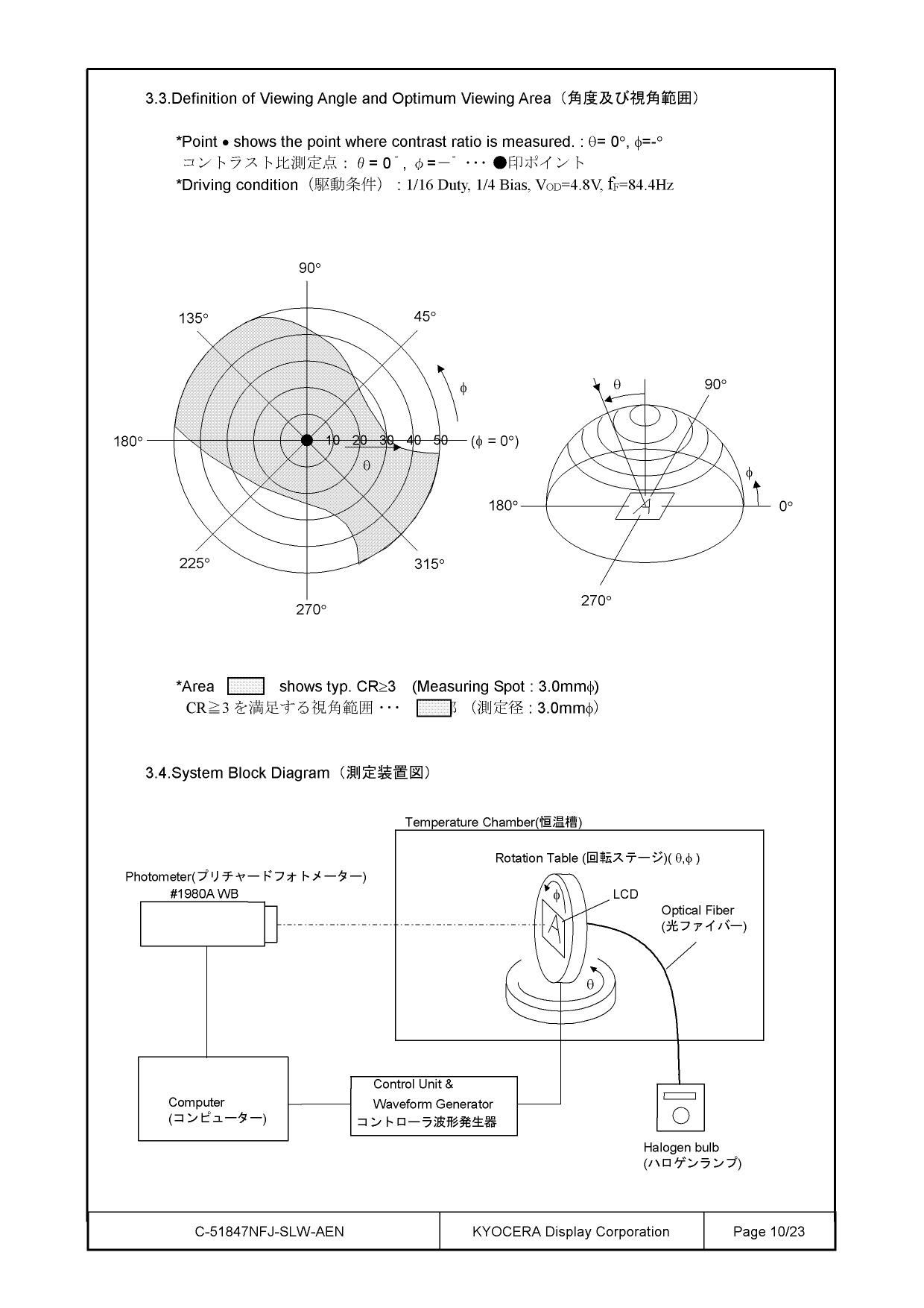 C-51847NFJ-SLW-AEN arduino