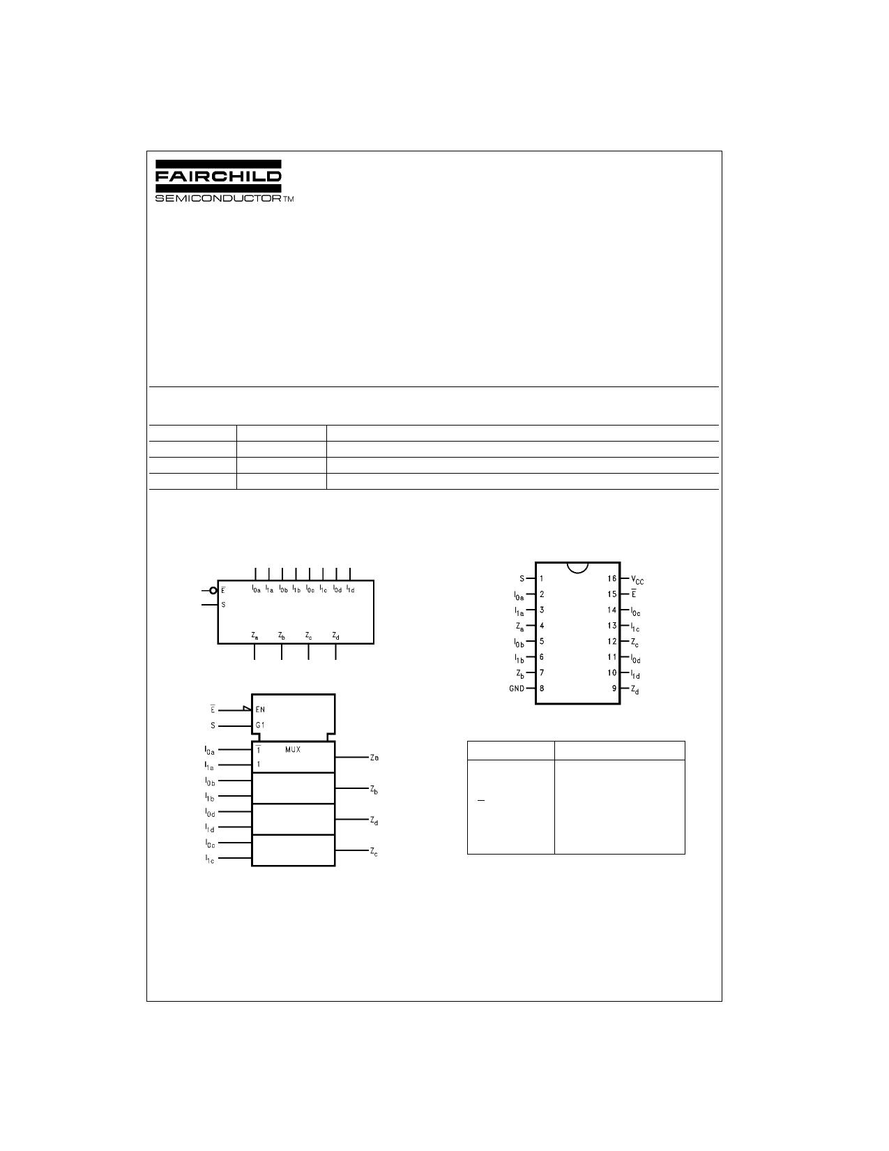 74LVX157MTC دیتاشیت PDF