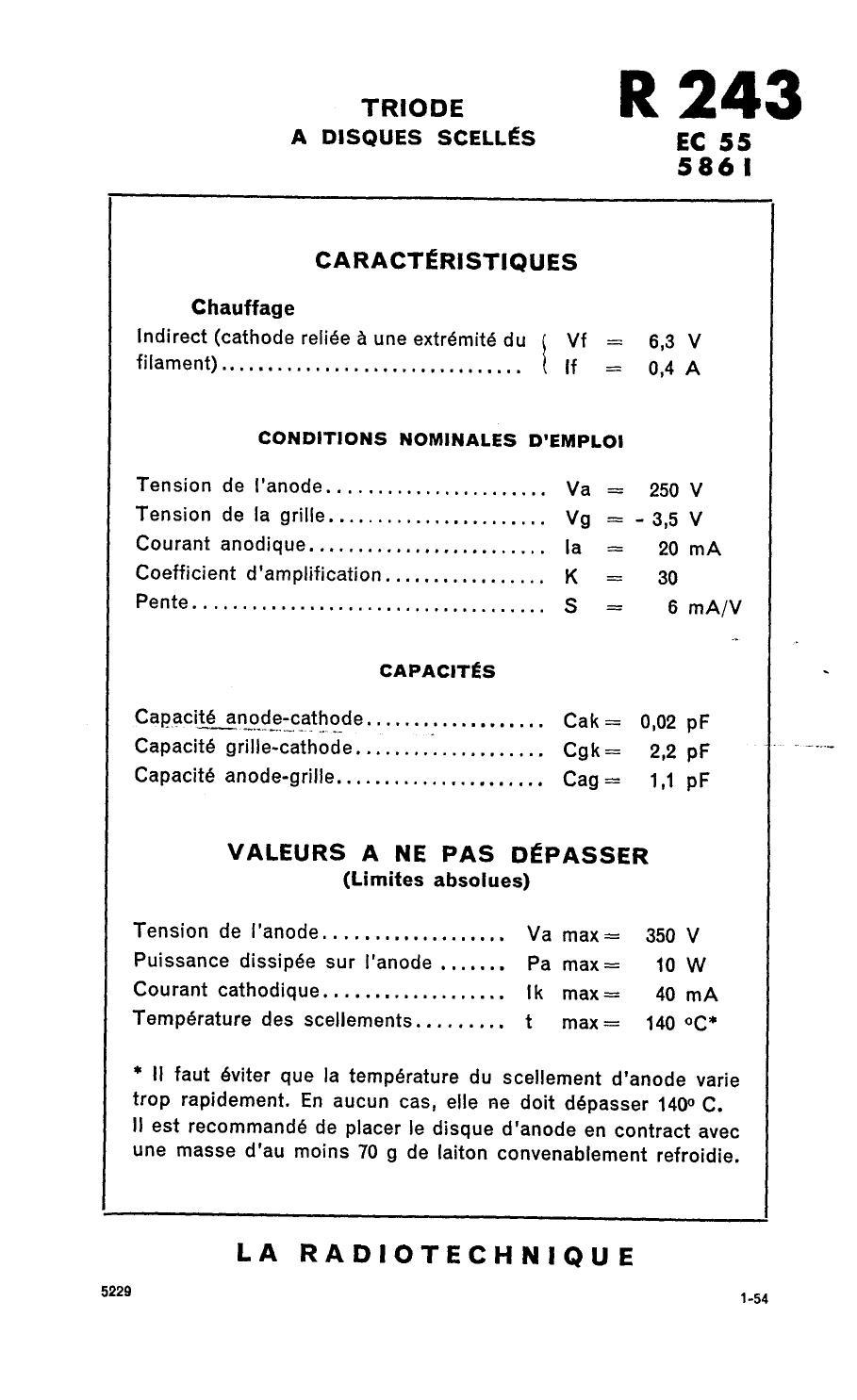 EC55 دیتاشیت PDF