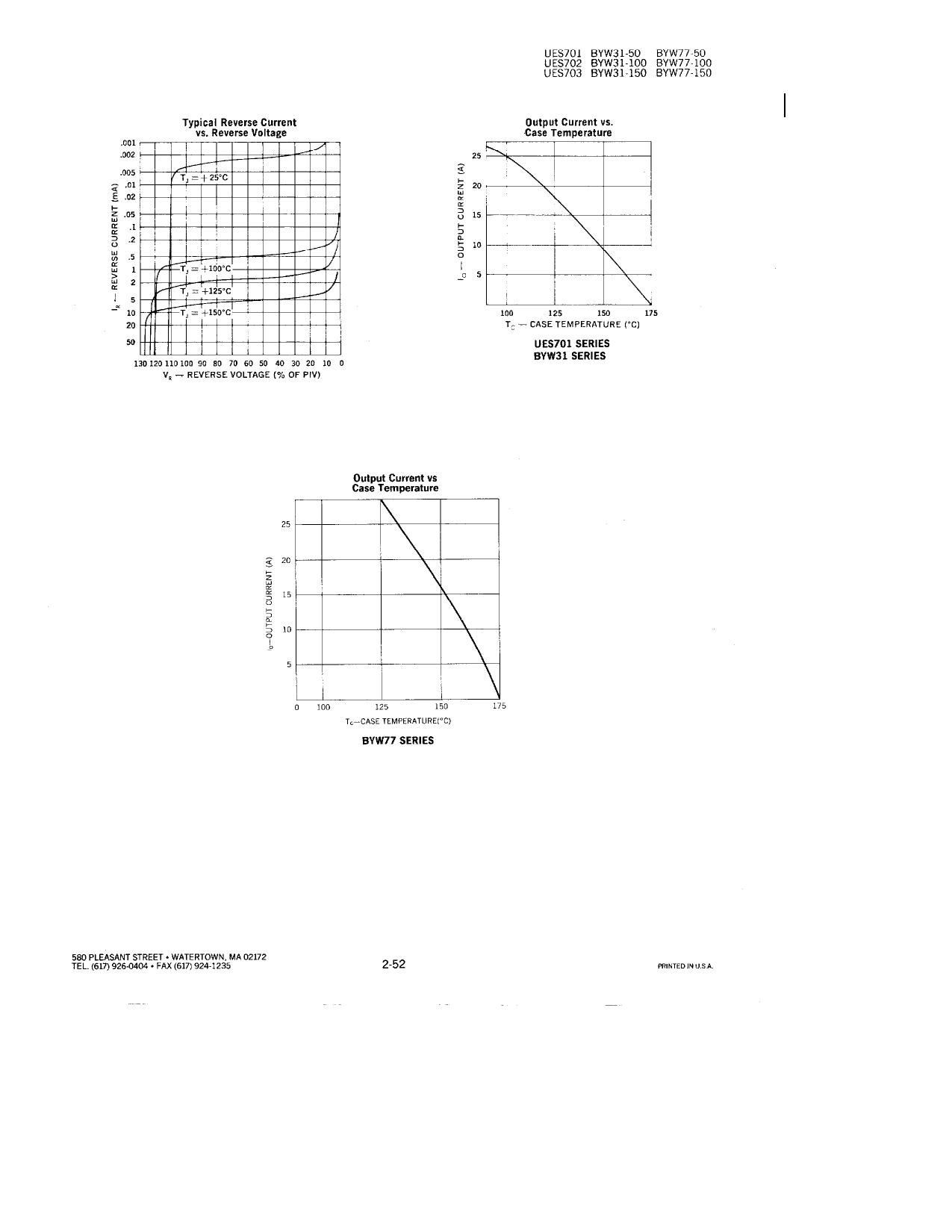 BYW31-150 pdf, ピン配列