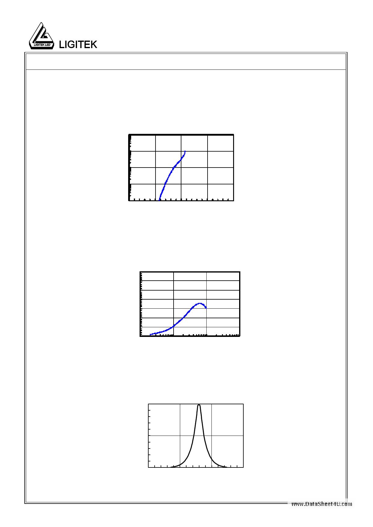 L-00501HRF-S pdf, arduino