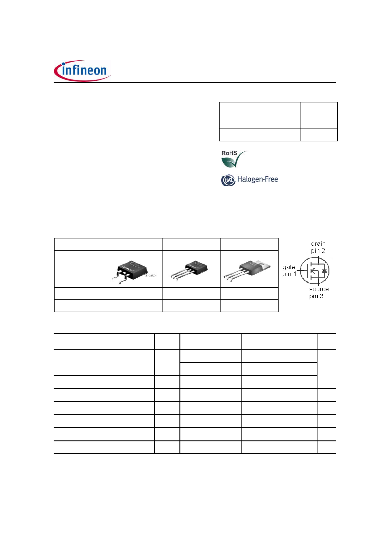 IPP032N06N3G datasheet