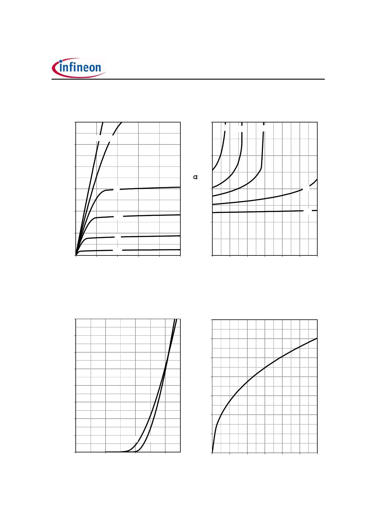 IPP032N06N3G pdf, arduino