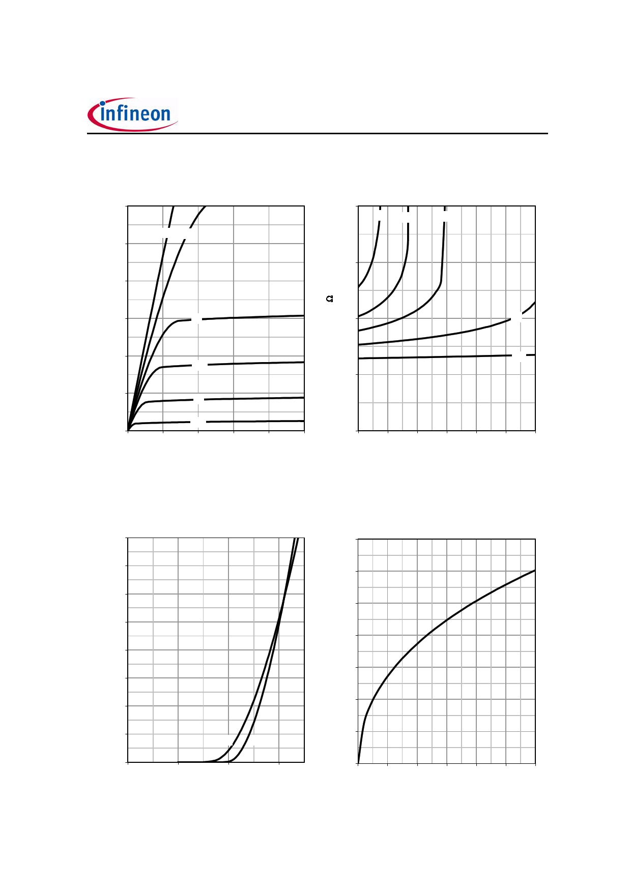 IPP032N06N3G pdf