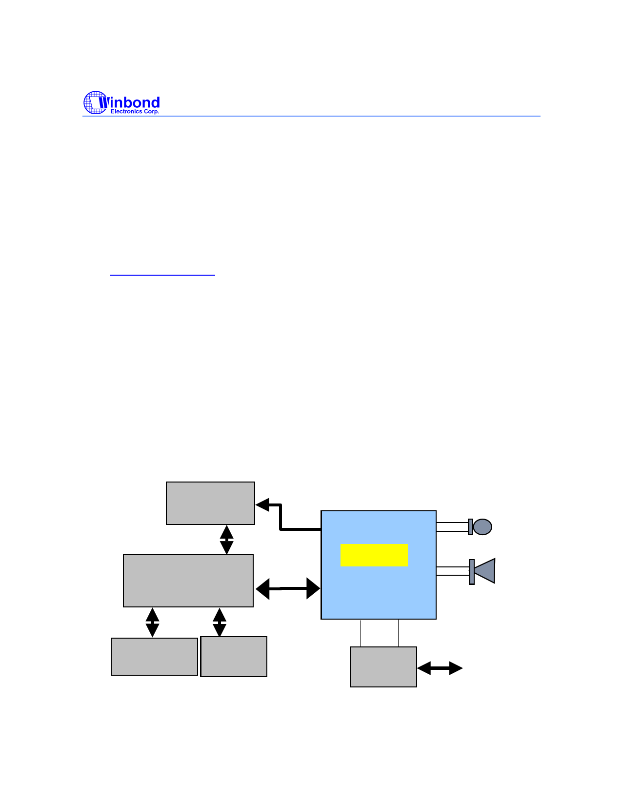 I5116X arduino