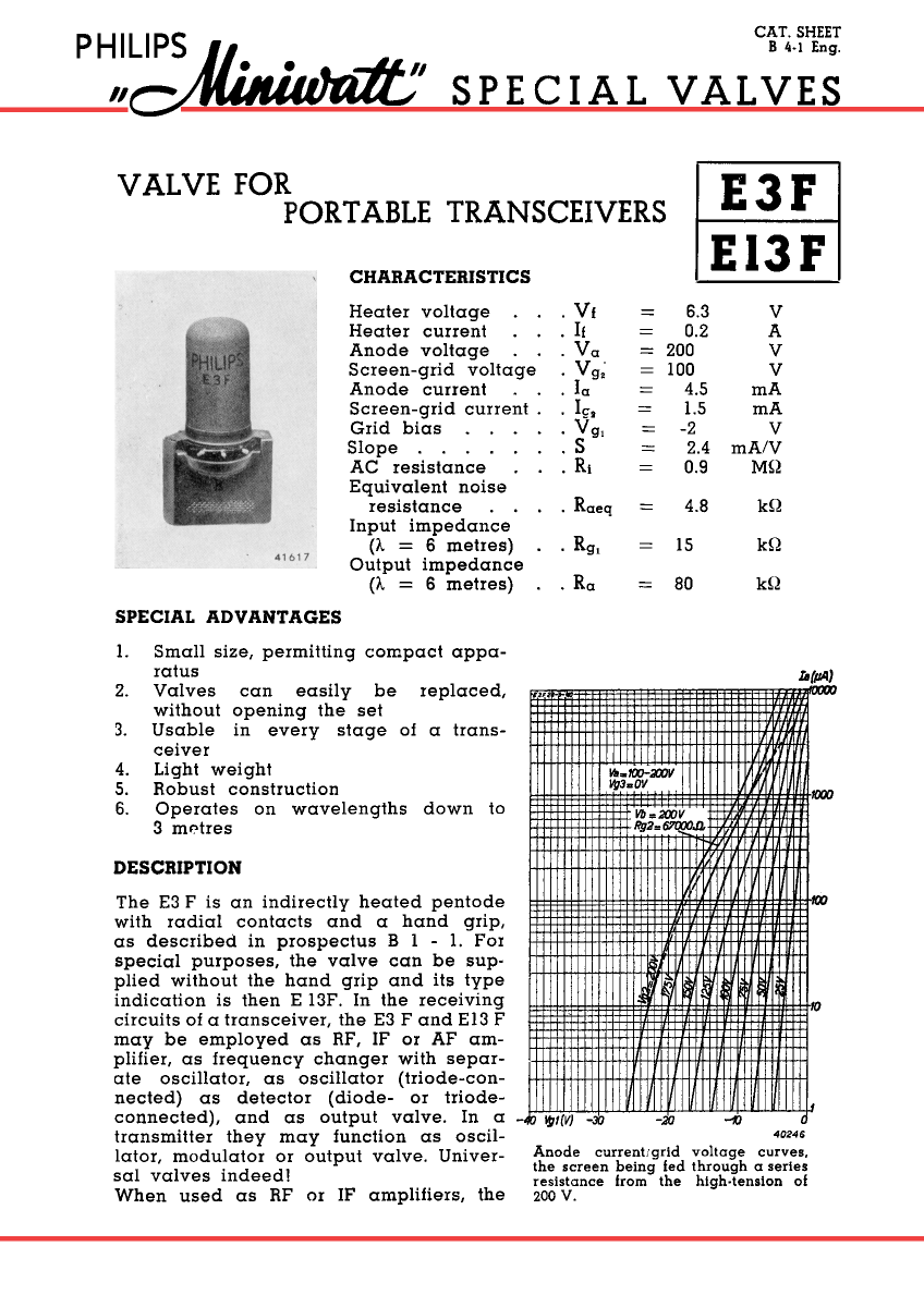 E13F 데이터시트 및 E13F PDF