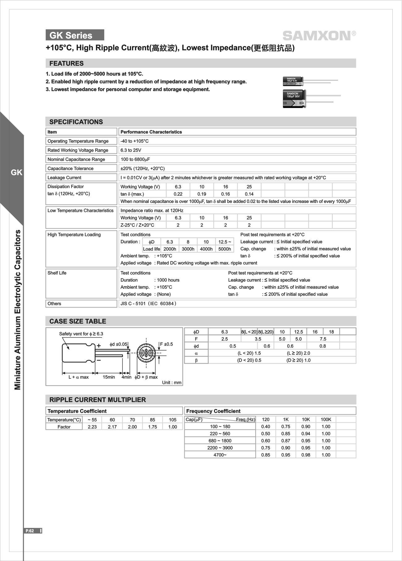 GK278M1EK25 دیتاشیت PDF