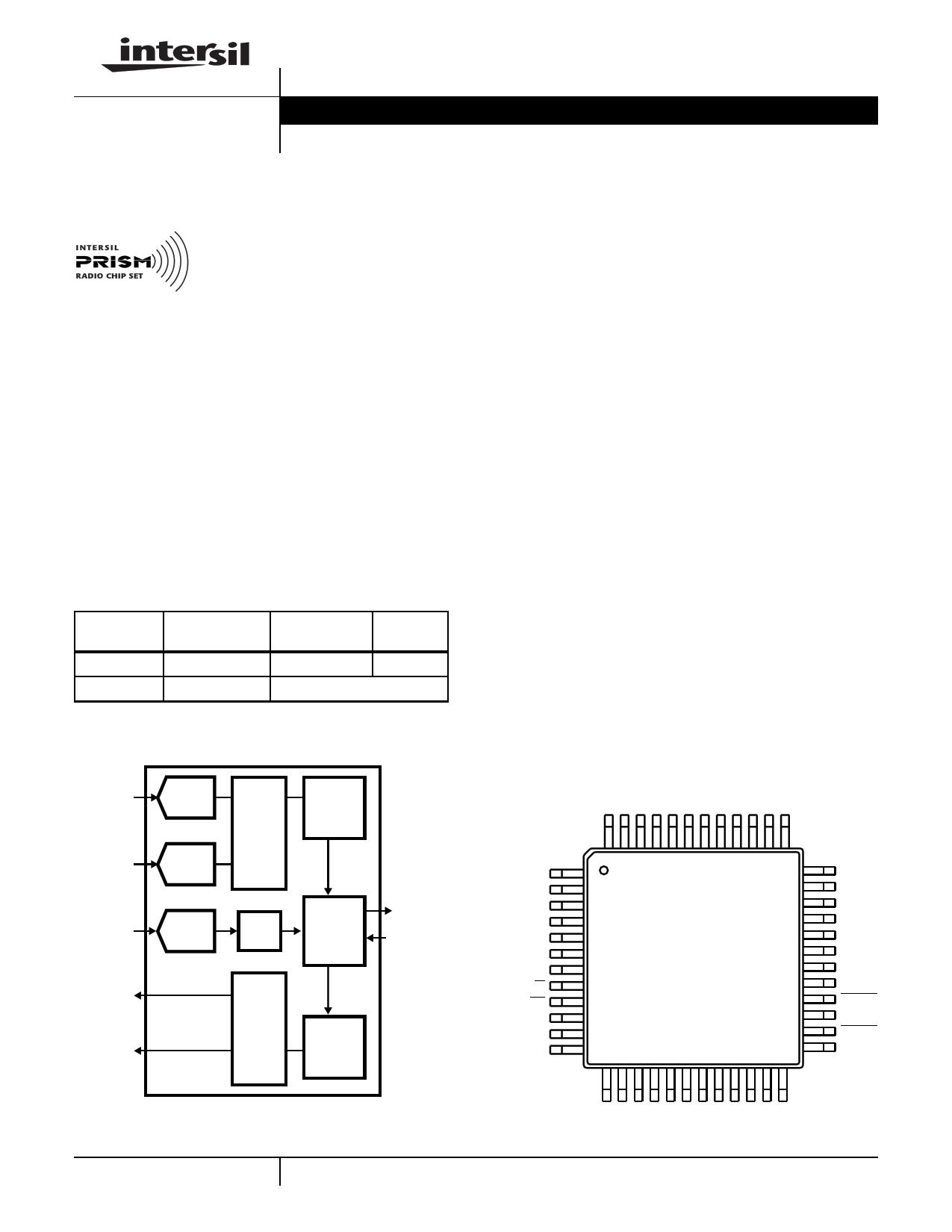 HFA3860 دیتاشیت PDF