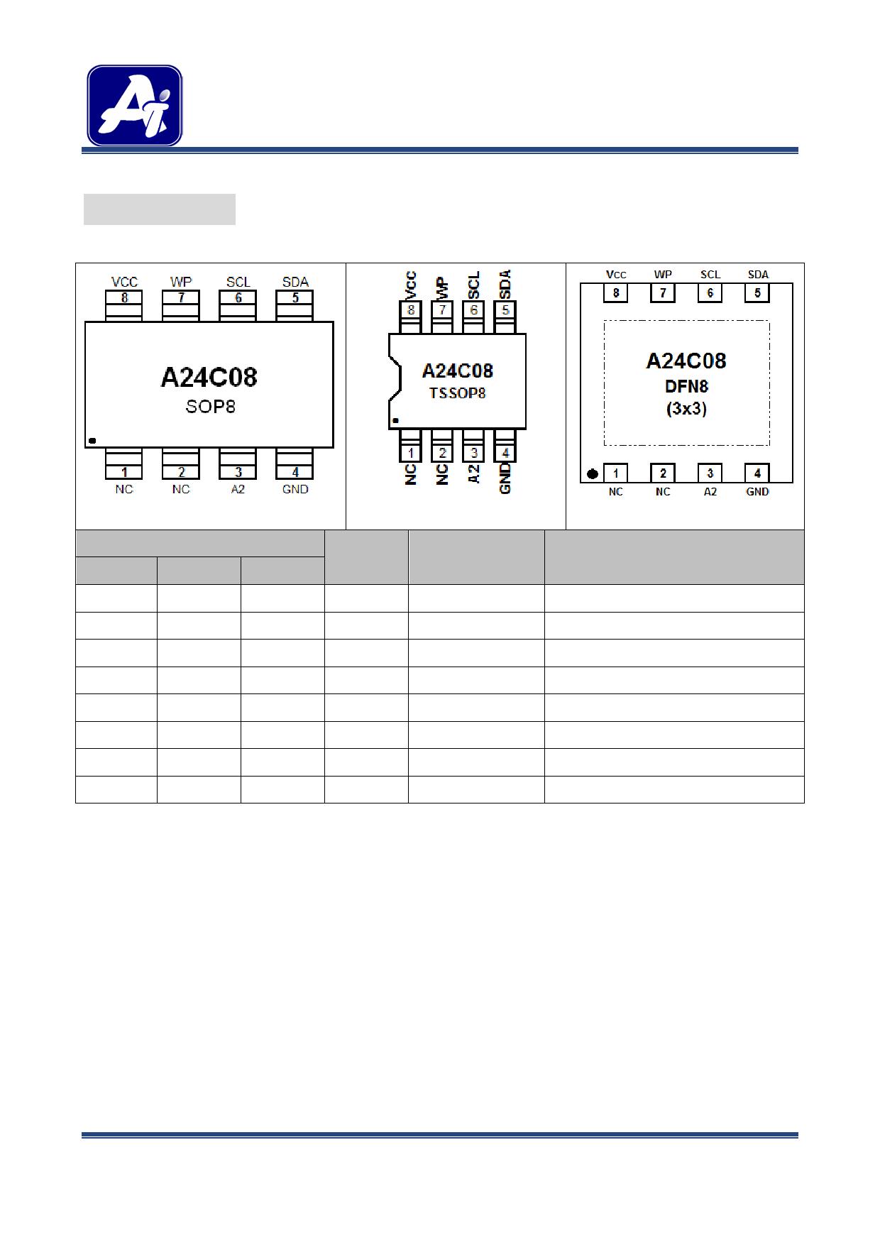 A24C08 pdf, schematic