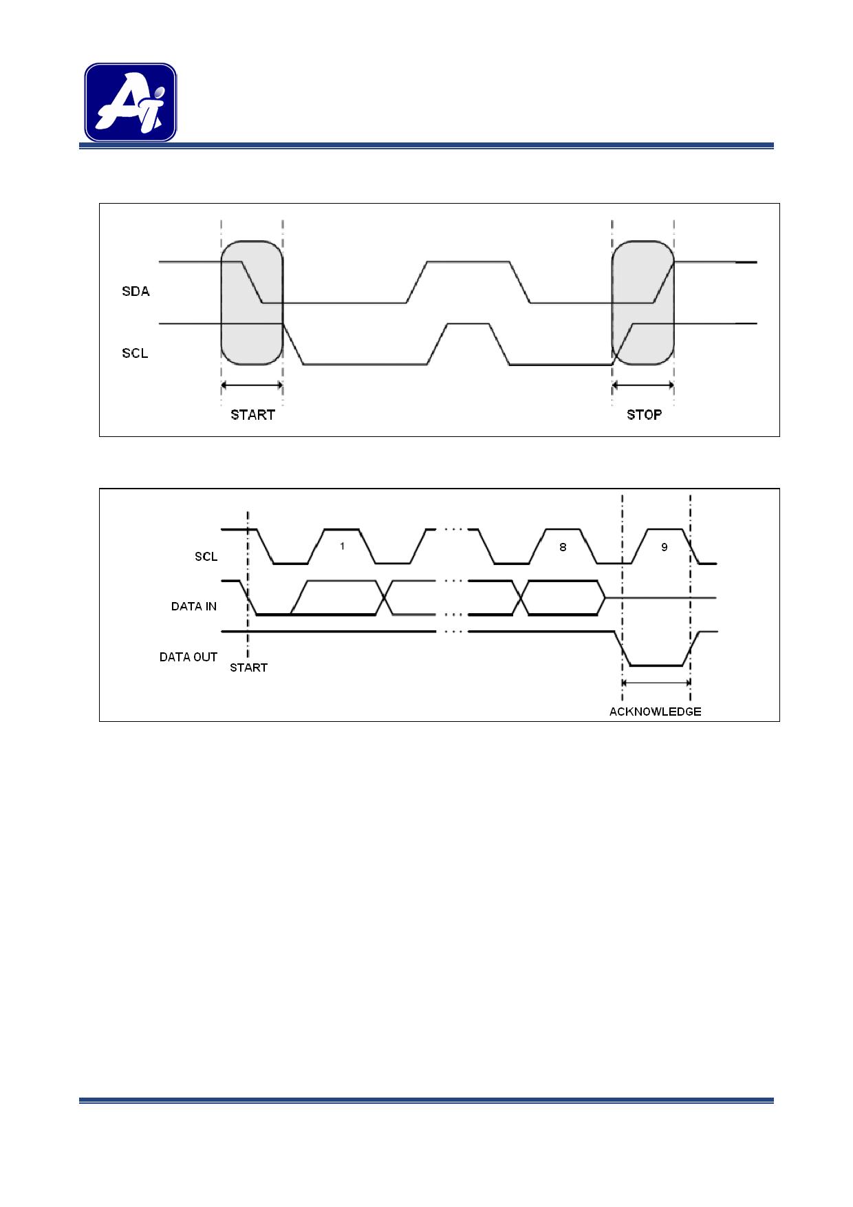 A24C08 diode, scr