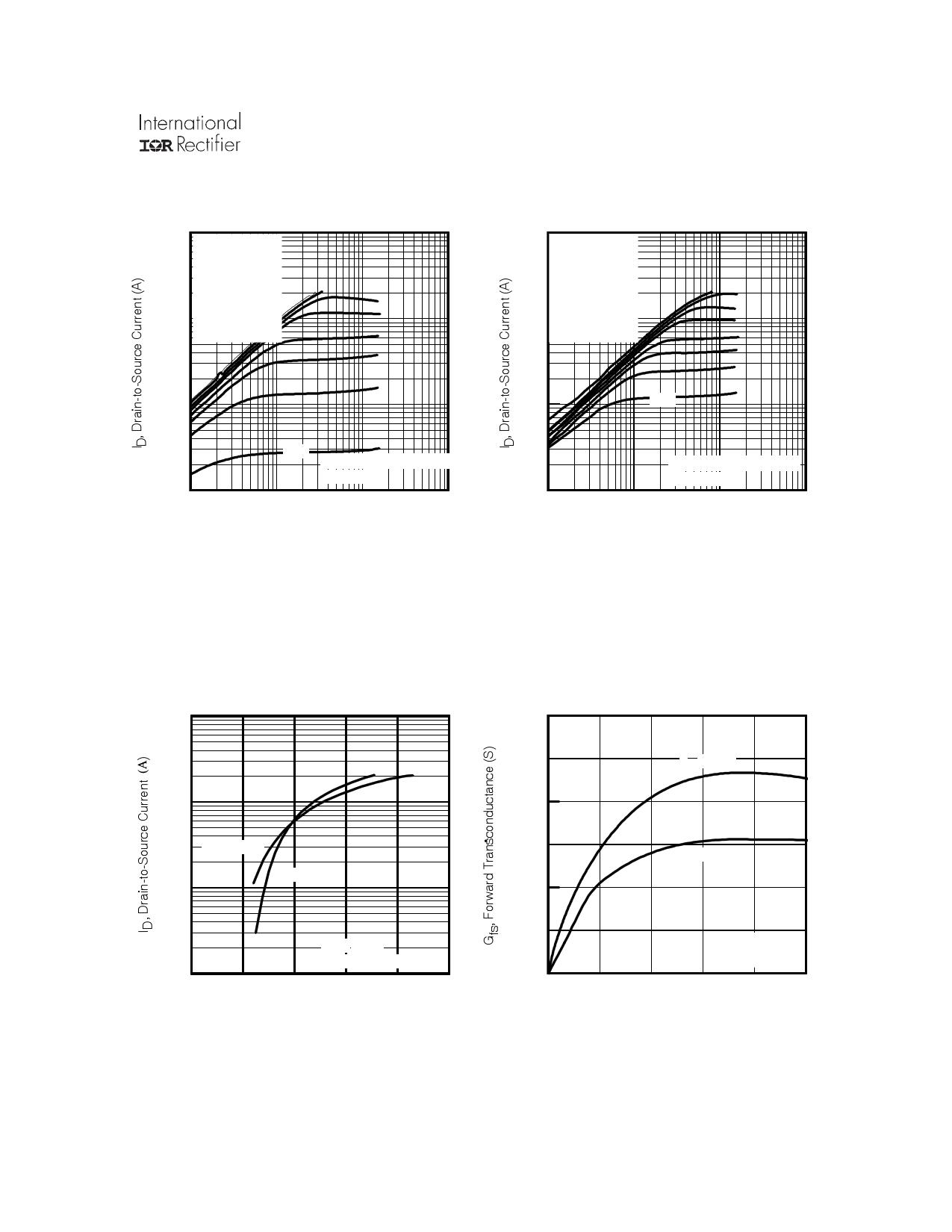 IRFZ44ZSPbF pdf, ピン配列