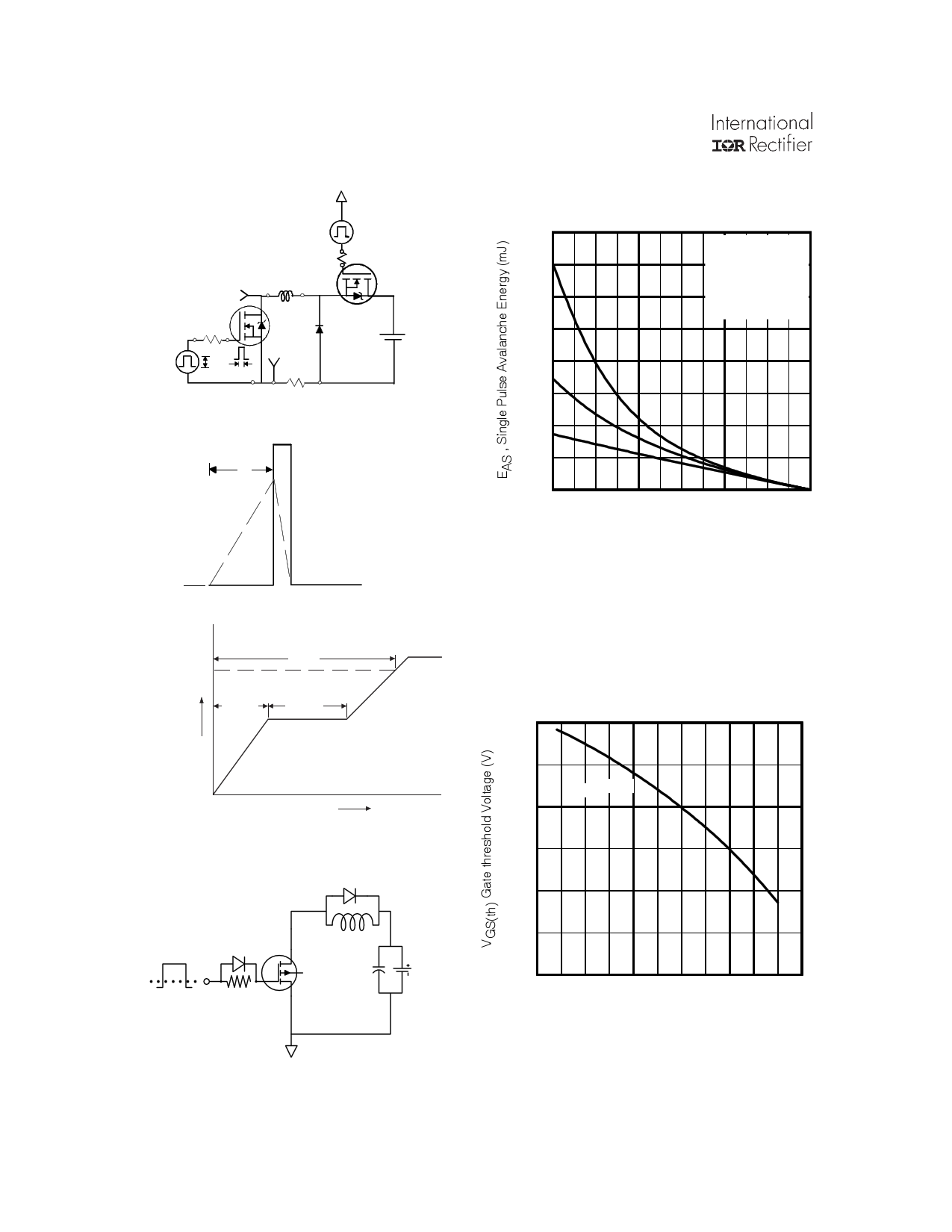 IRFZ44ZSPbF 電子部品, 半導体