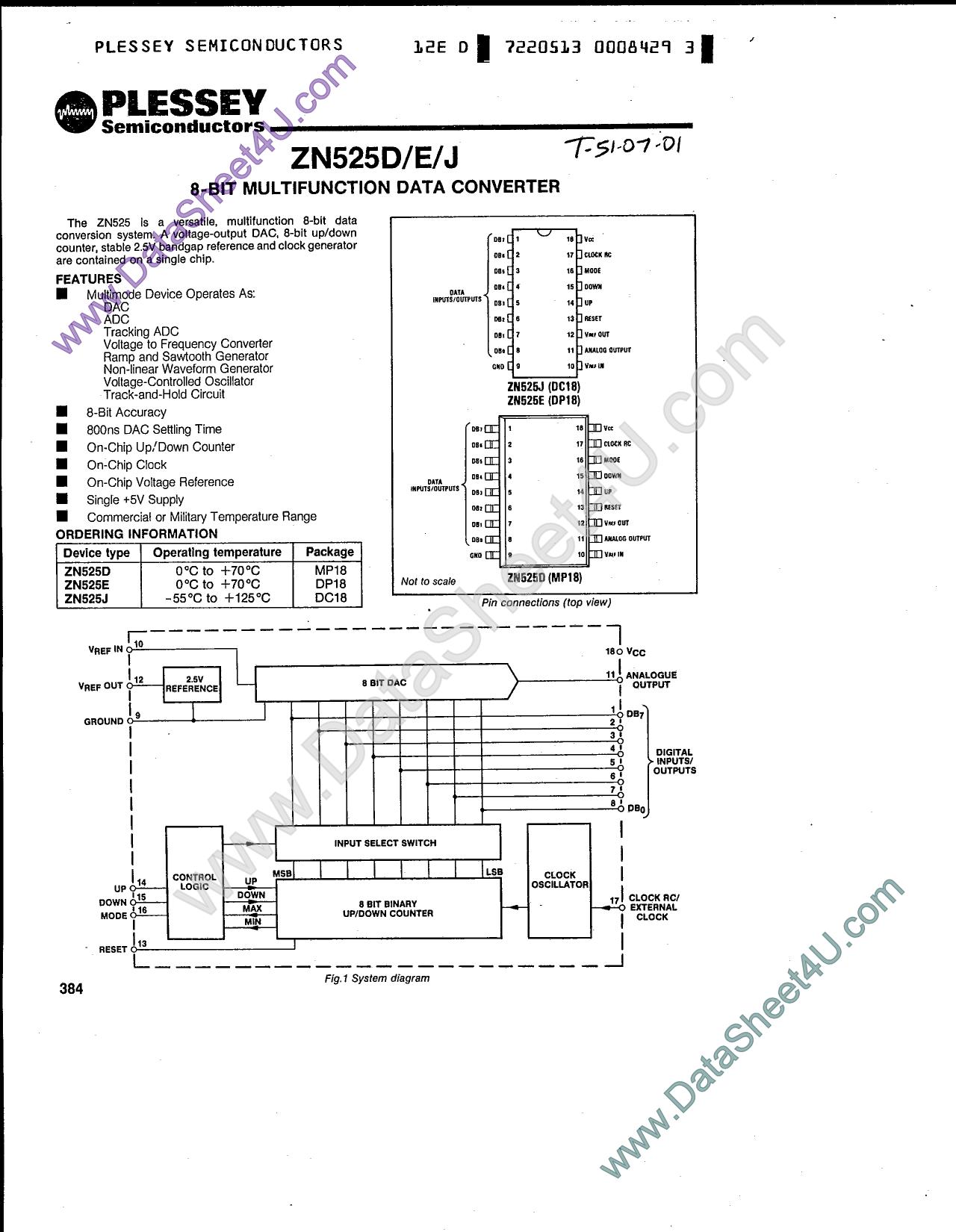 ZN525D دیتاشیت PDF