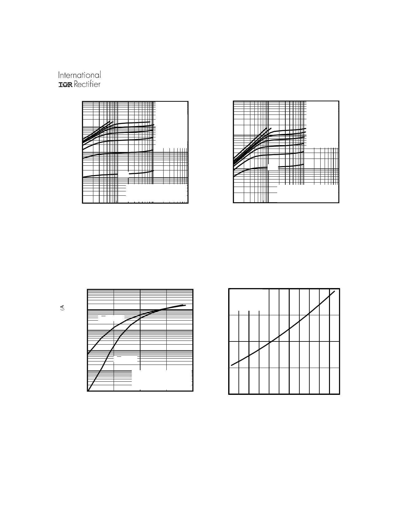 IRF7834 pdf, ピン配列
