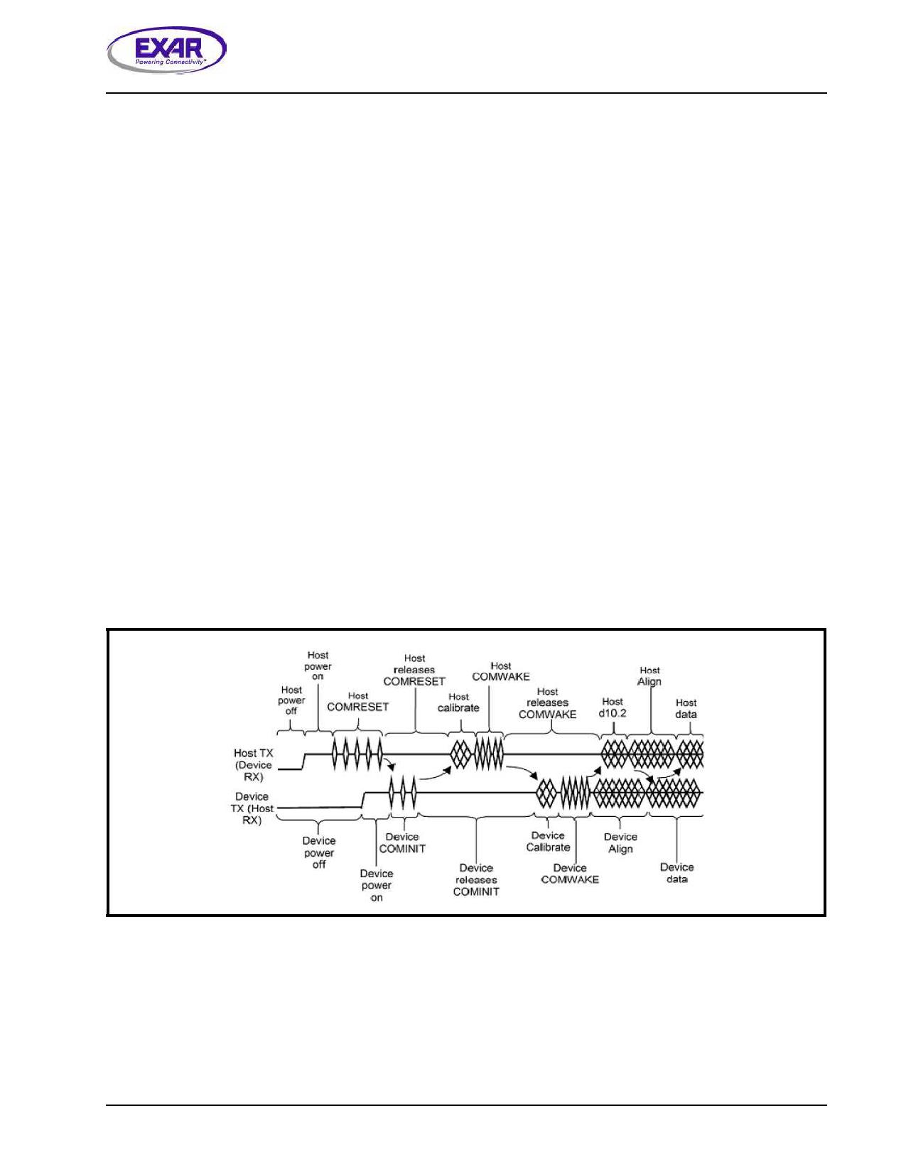 XRS10L220 transistor, diode fet, igbt, scr
