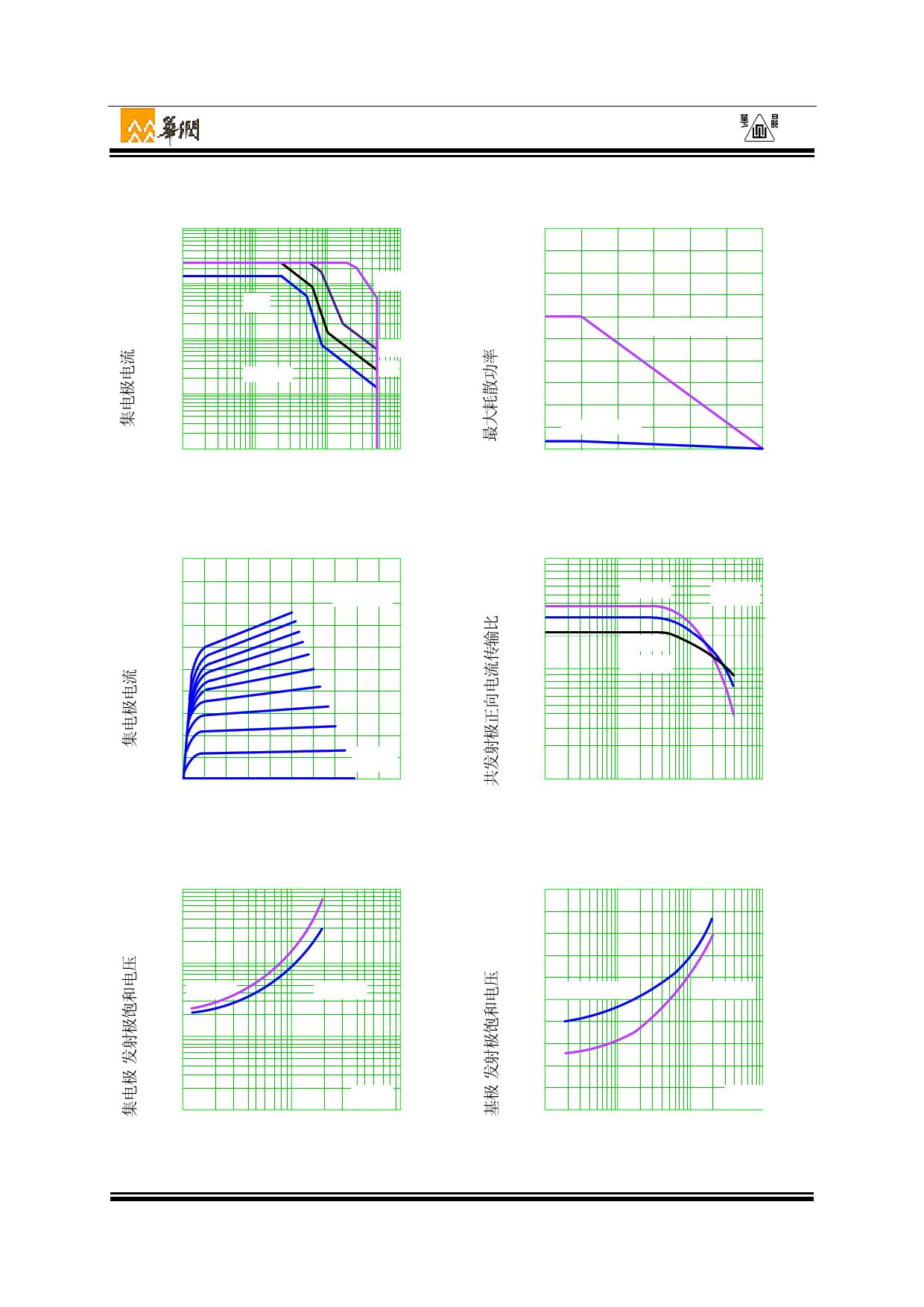 3DD4513A6D pdf, ピン配列