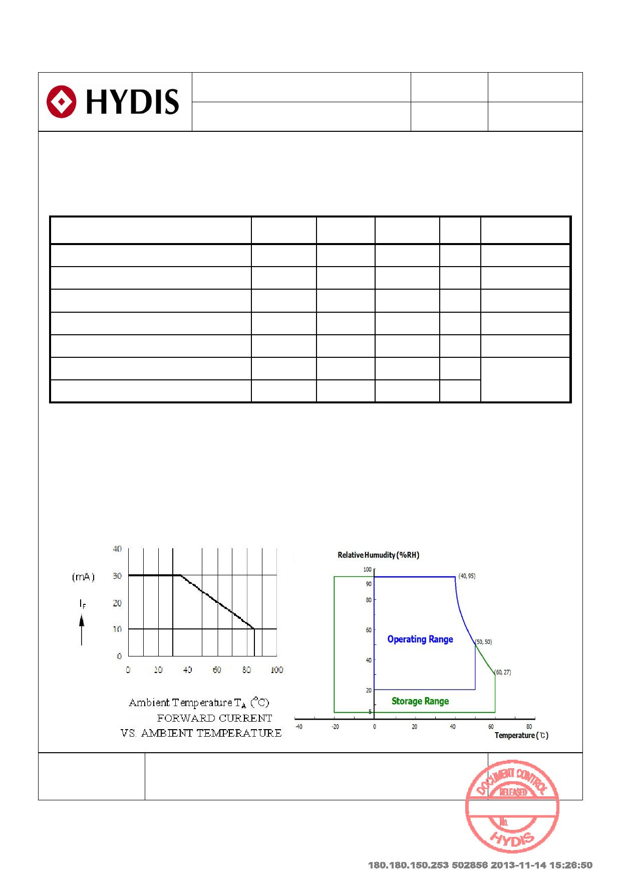 HV101WU1-1E6 Datasheet, Funktion
