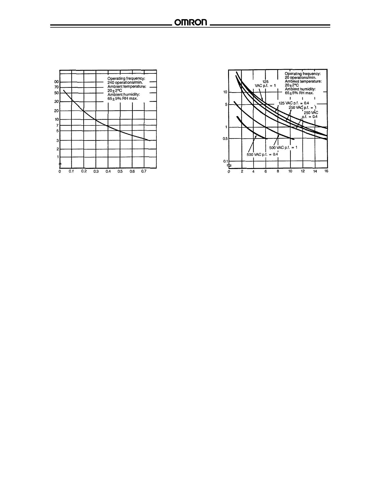 Z-15GW22-B pdf, arduino