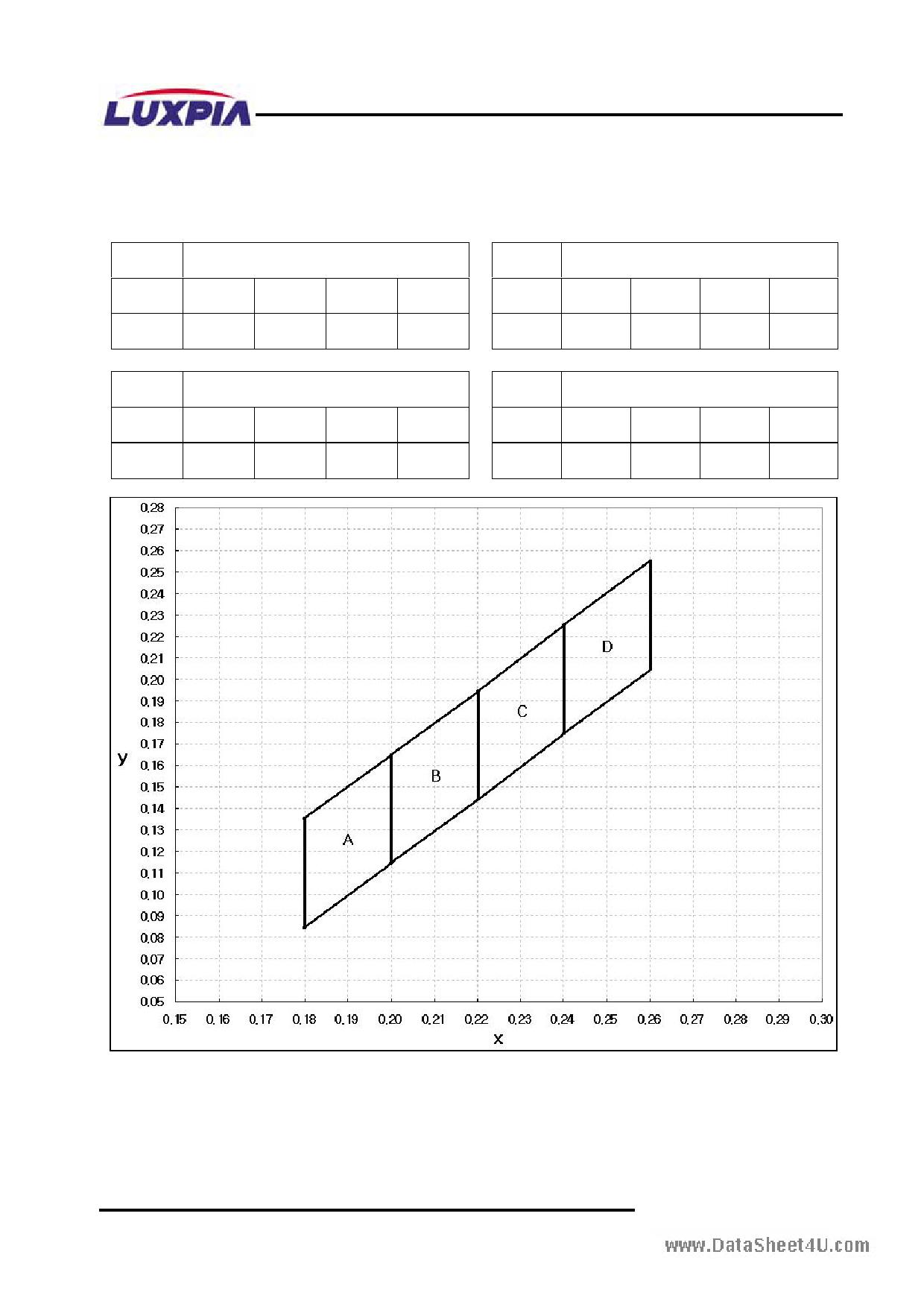 LBW1035 pdf