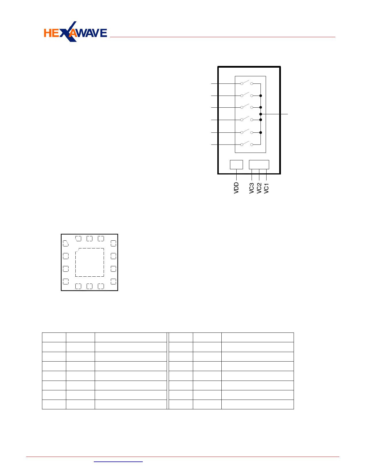 HWS556 Datasheet, HWS556 PDF,ピン配置, 機能