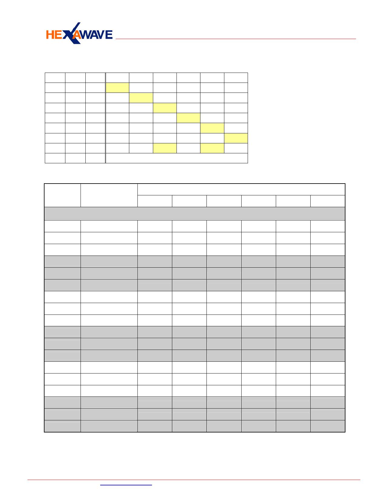 HWS556 pdf, ピン配列