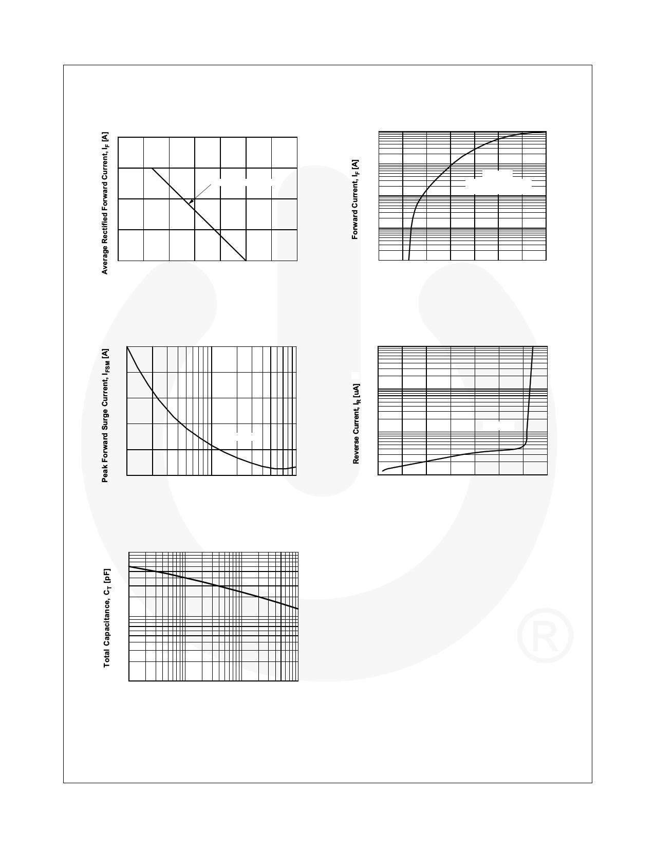 1N5408 pdf, ピン配列