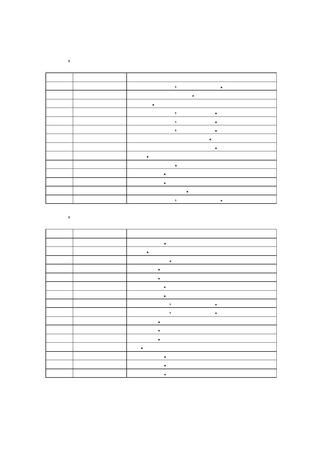 SM6136 data sheet