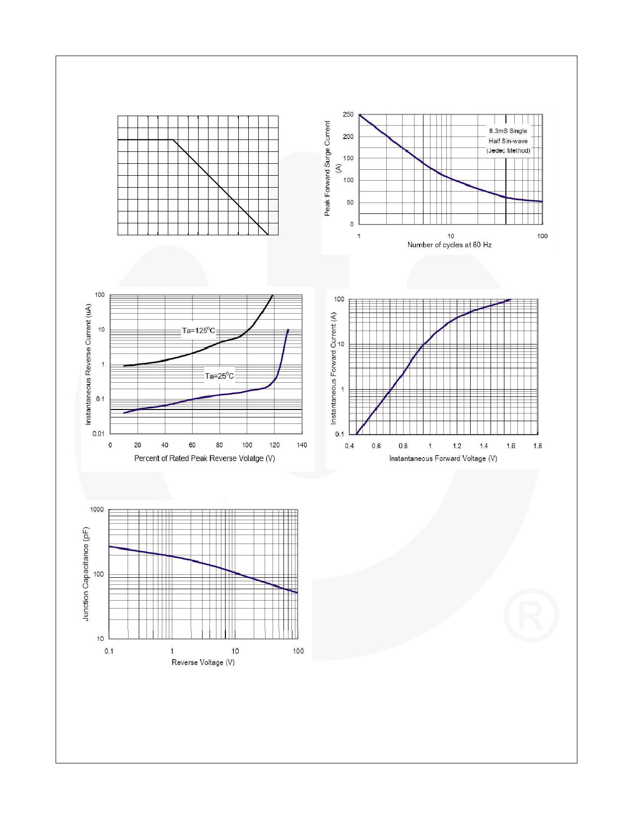 DFB2080 pdf, ピン配列