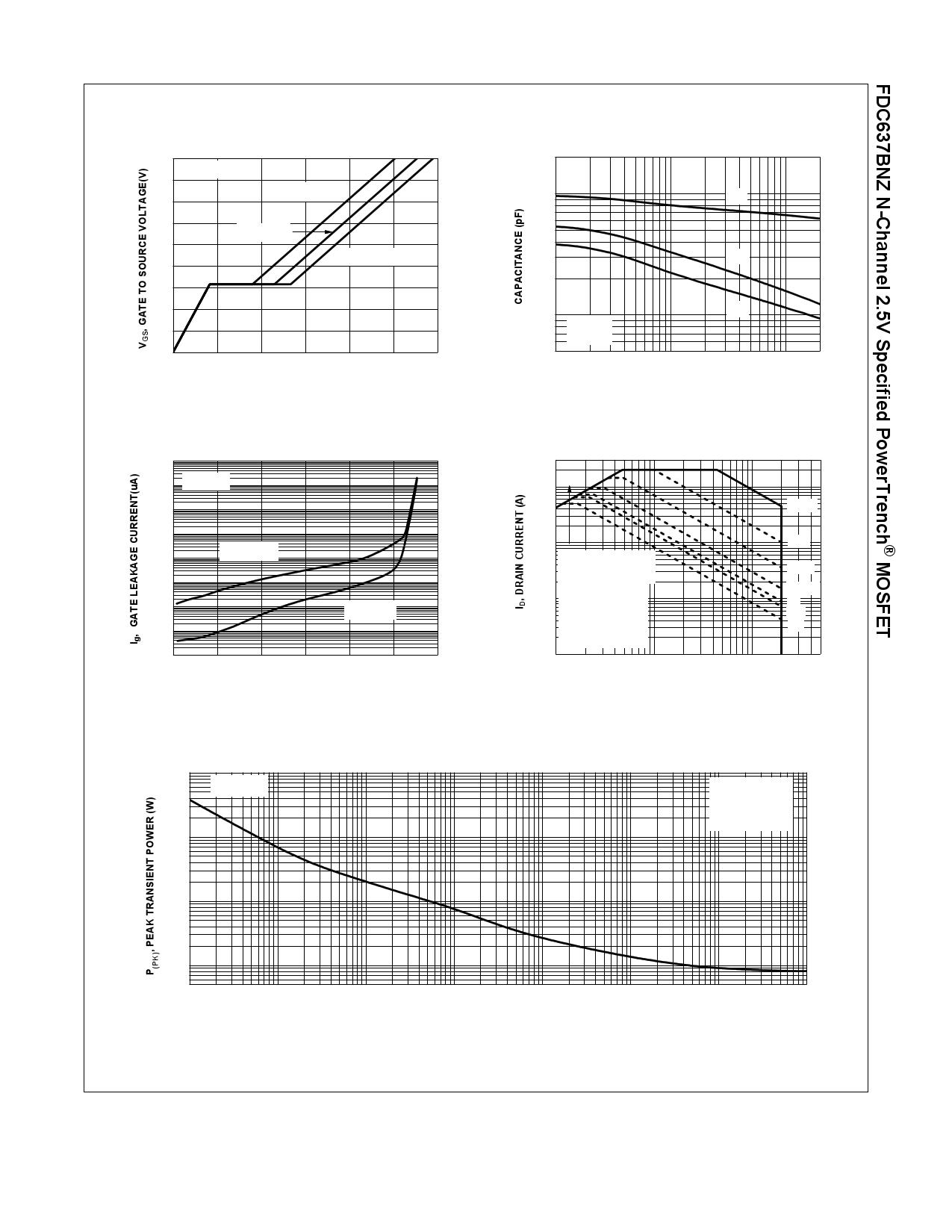 FDC637BNZ pdf, 반도체, 판매, 대치품