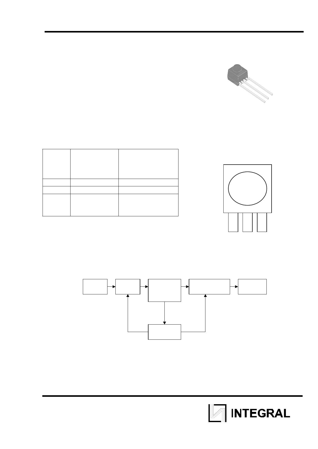 ILOP1838 Datasheet, ILOP1838 PDF,ピン配置, 機能