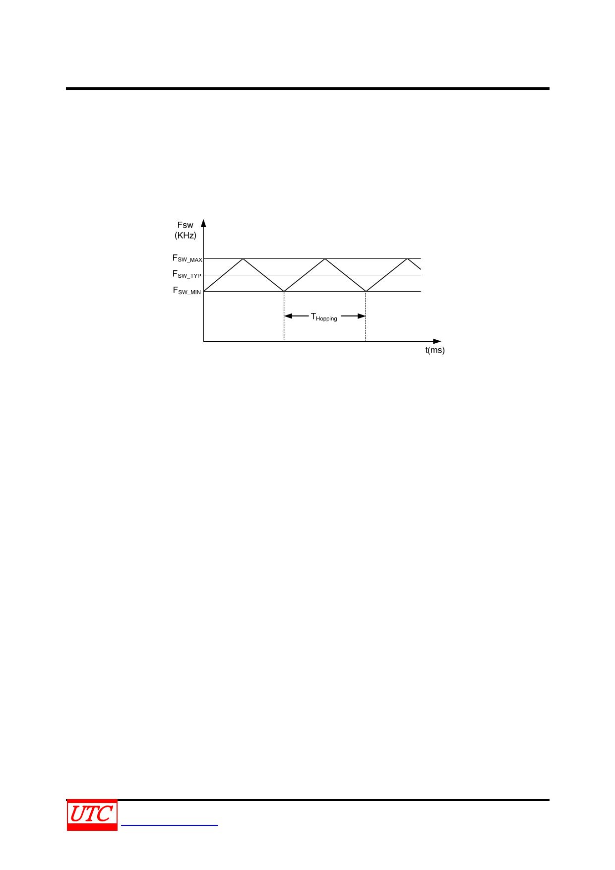 US3706 pdf