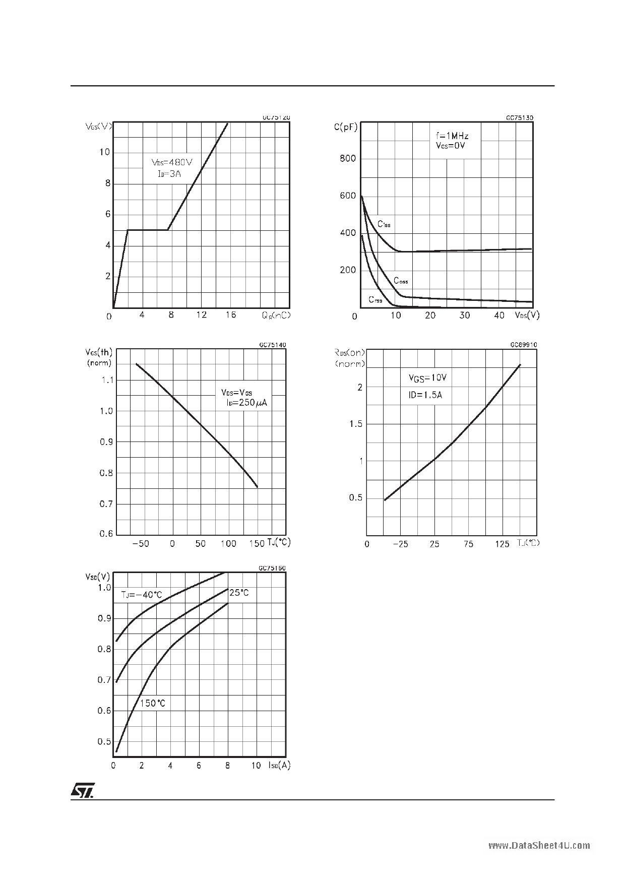 P3NC60FP pdf