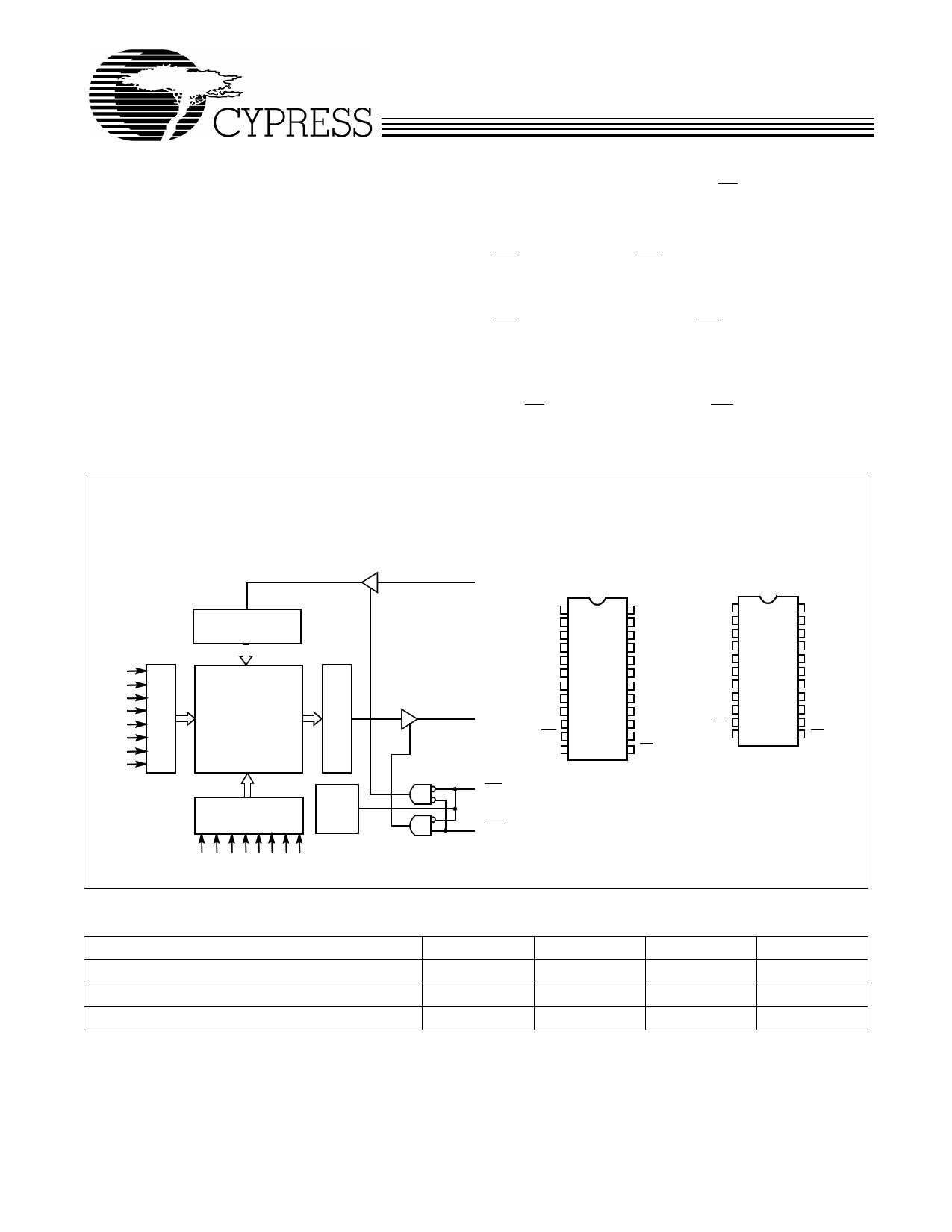 7C187-15 دیتاشیت PDF