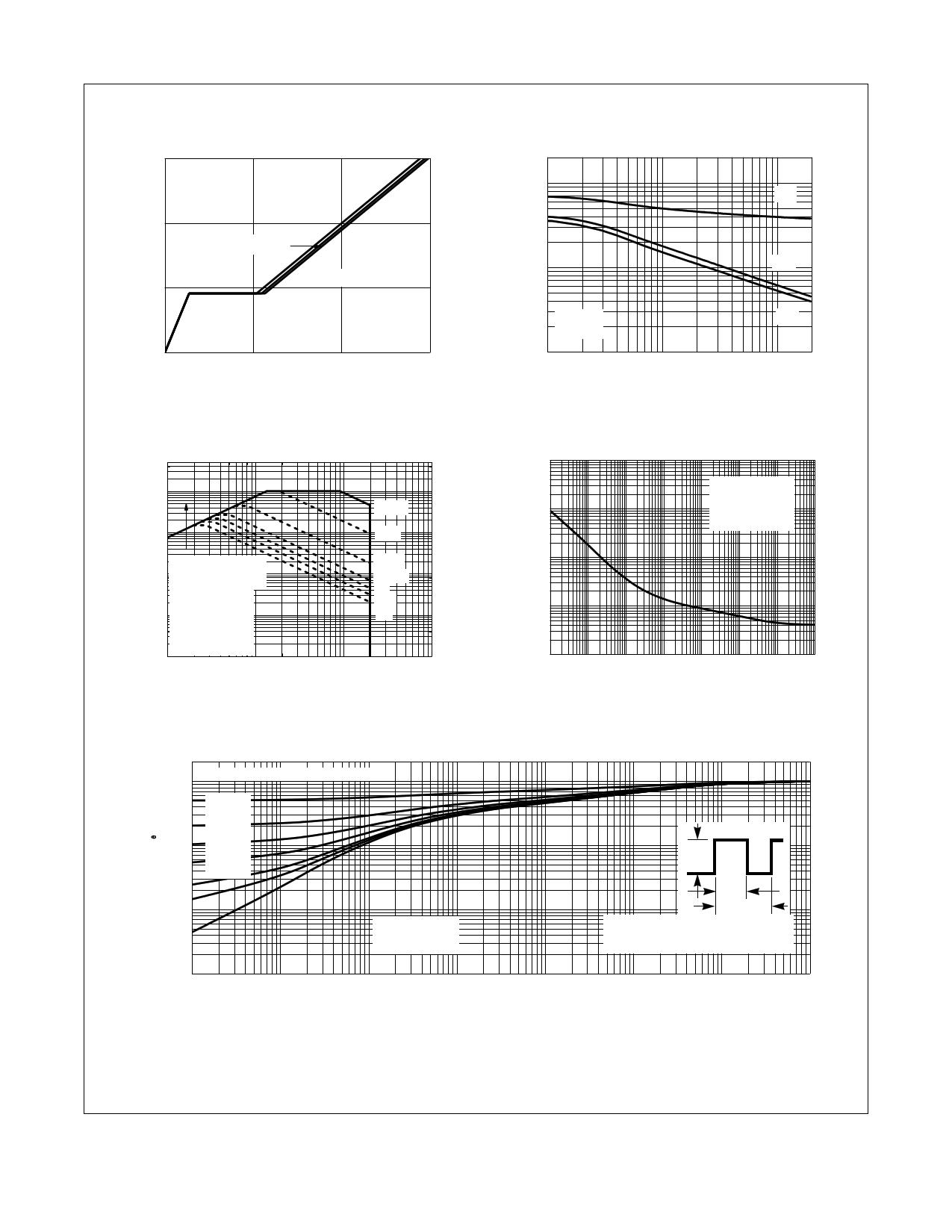 FDZ663P pdf, 반도체, 판매, 대치품