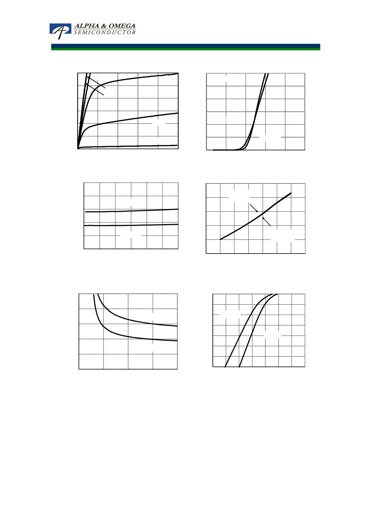 AON6536 pdf, ピン配列