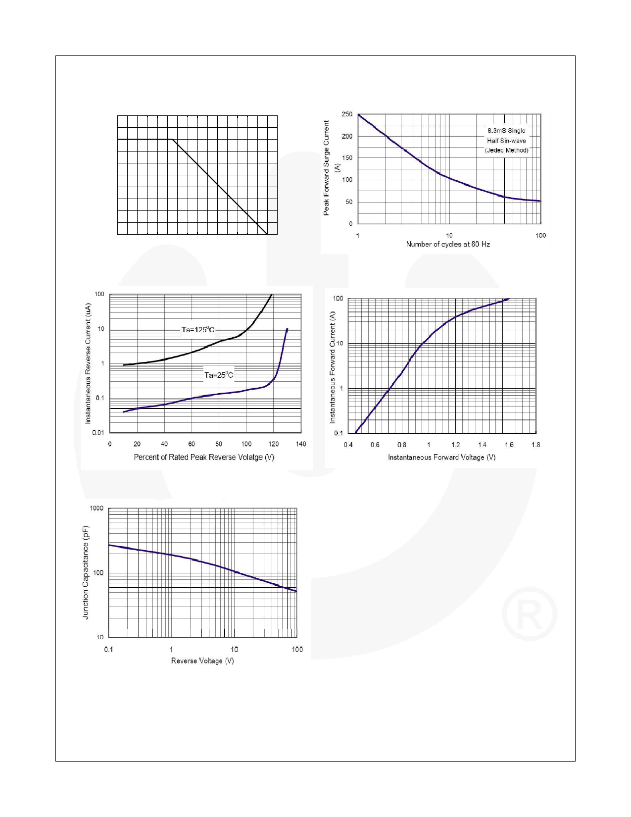 DFB20100 pdf, ピン配列