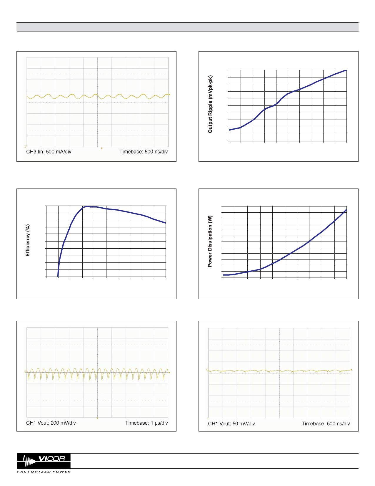 V048F060M040 pdf, 電子部品, 半導体, ピン配列