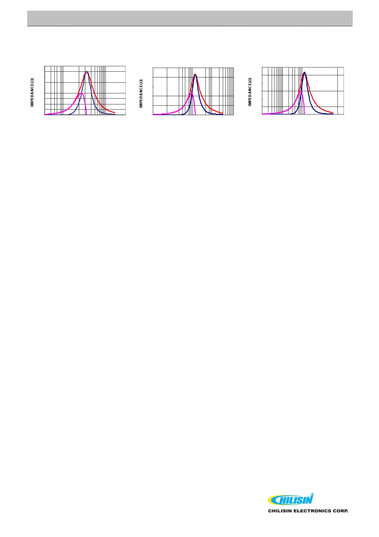 SBJ060303T pdf, 반도체, 판매, 대치품