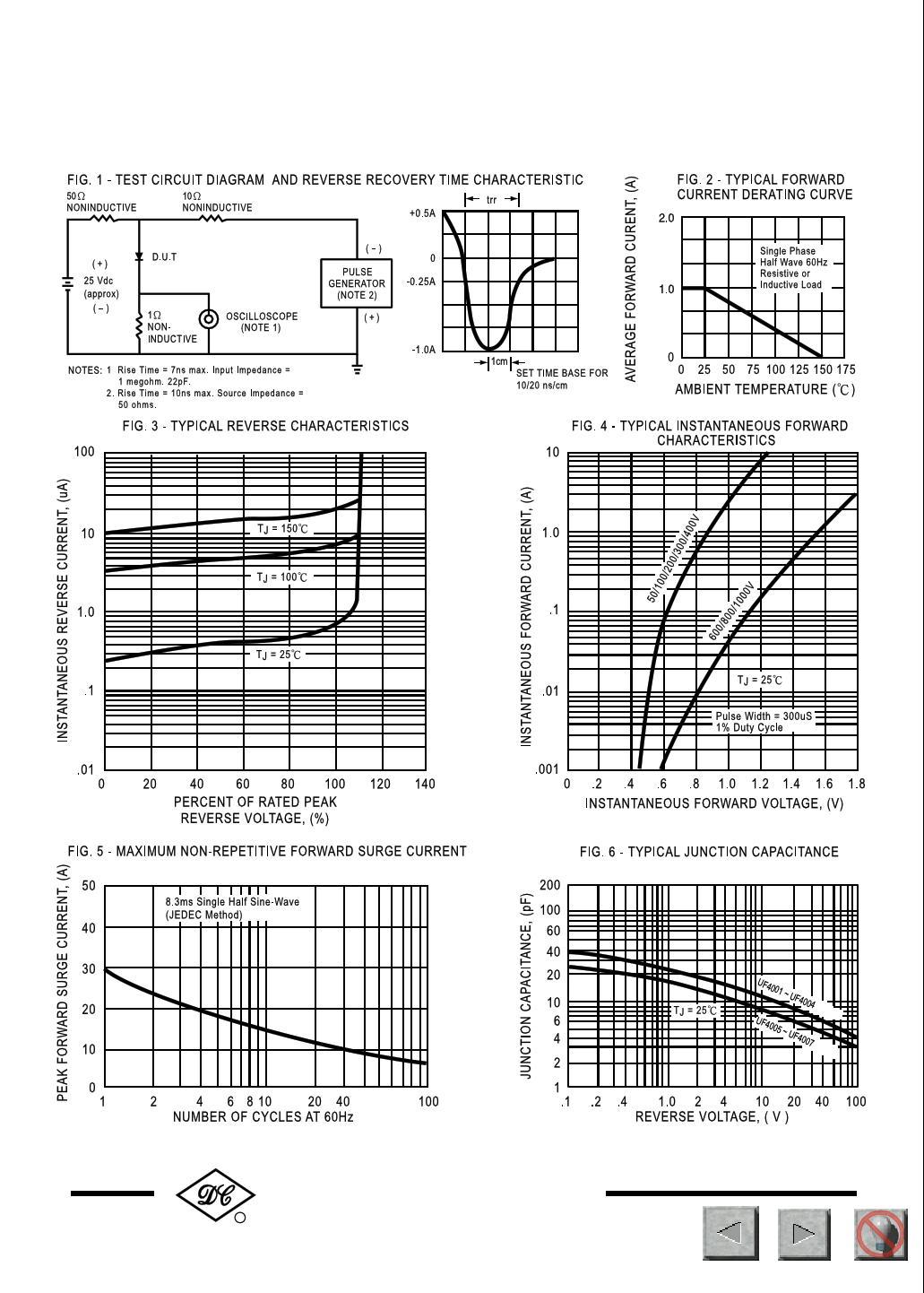 uf4001 datasheet pdf   pinout   -  uf4001