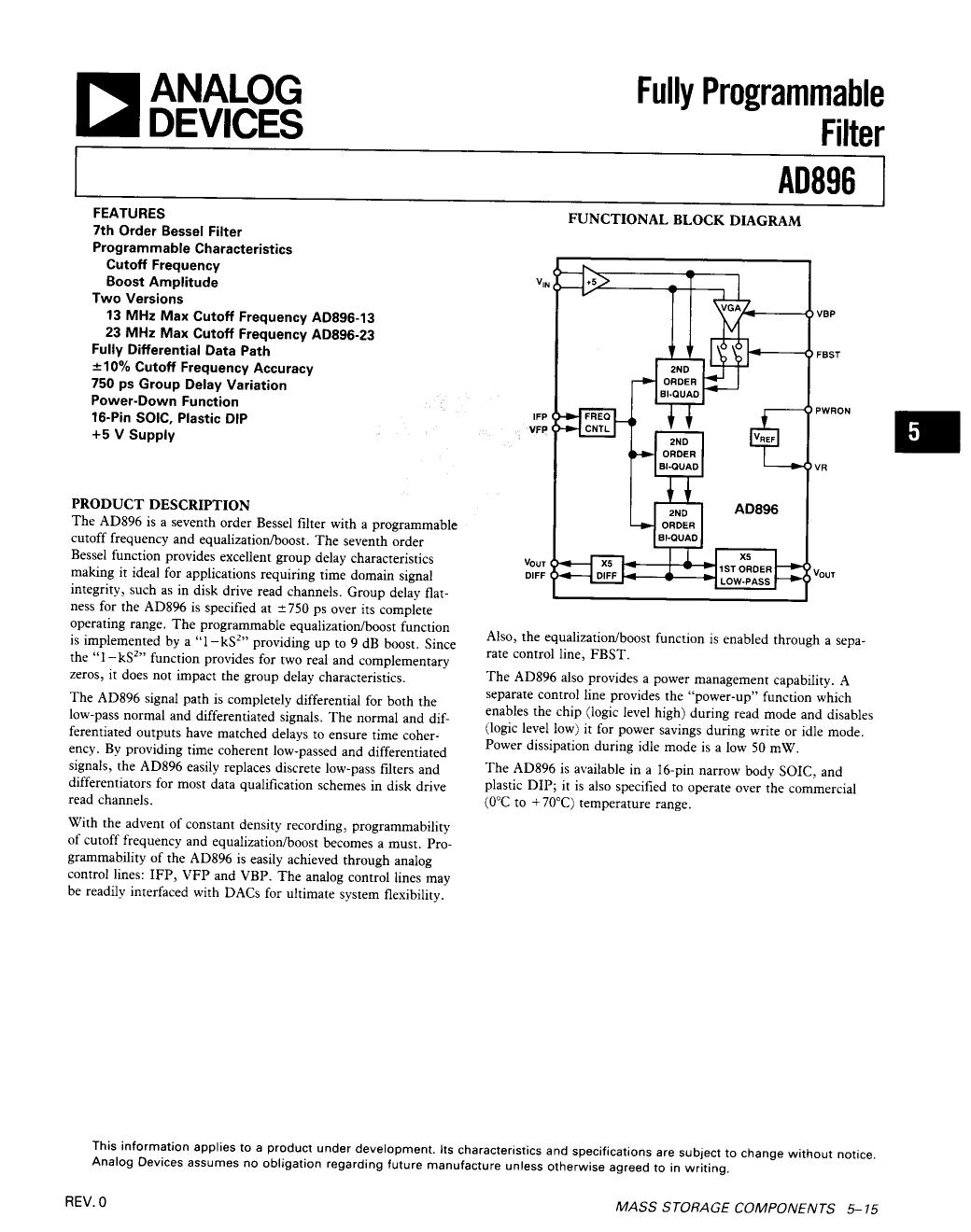 AD896 دیتاشیت PDF