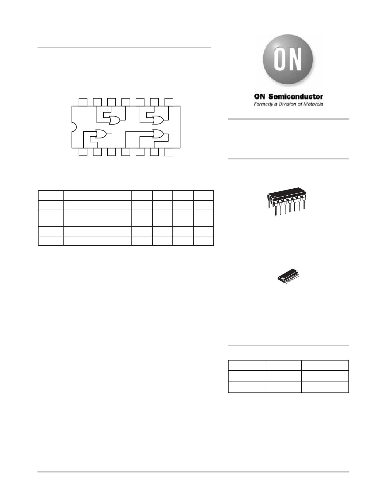 sn74ls32 datasheet pdf   pinout