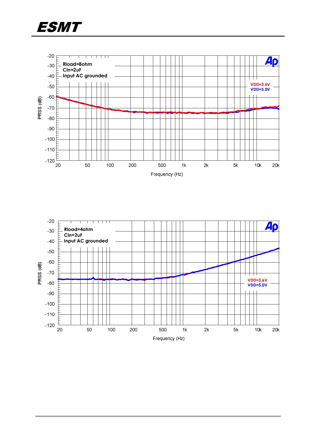 AD51652 arduino