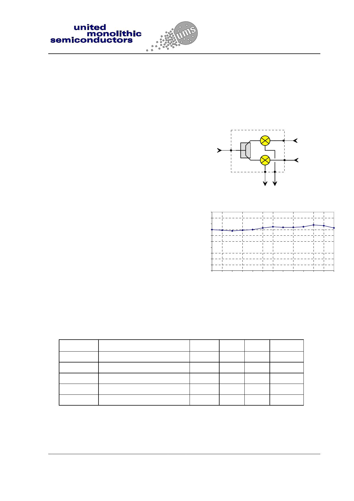 CHM2378A دیتاشیت PDF