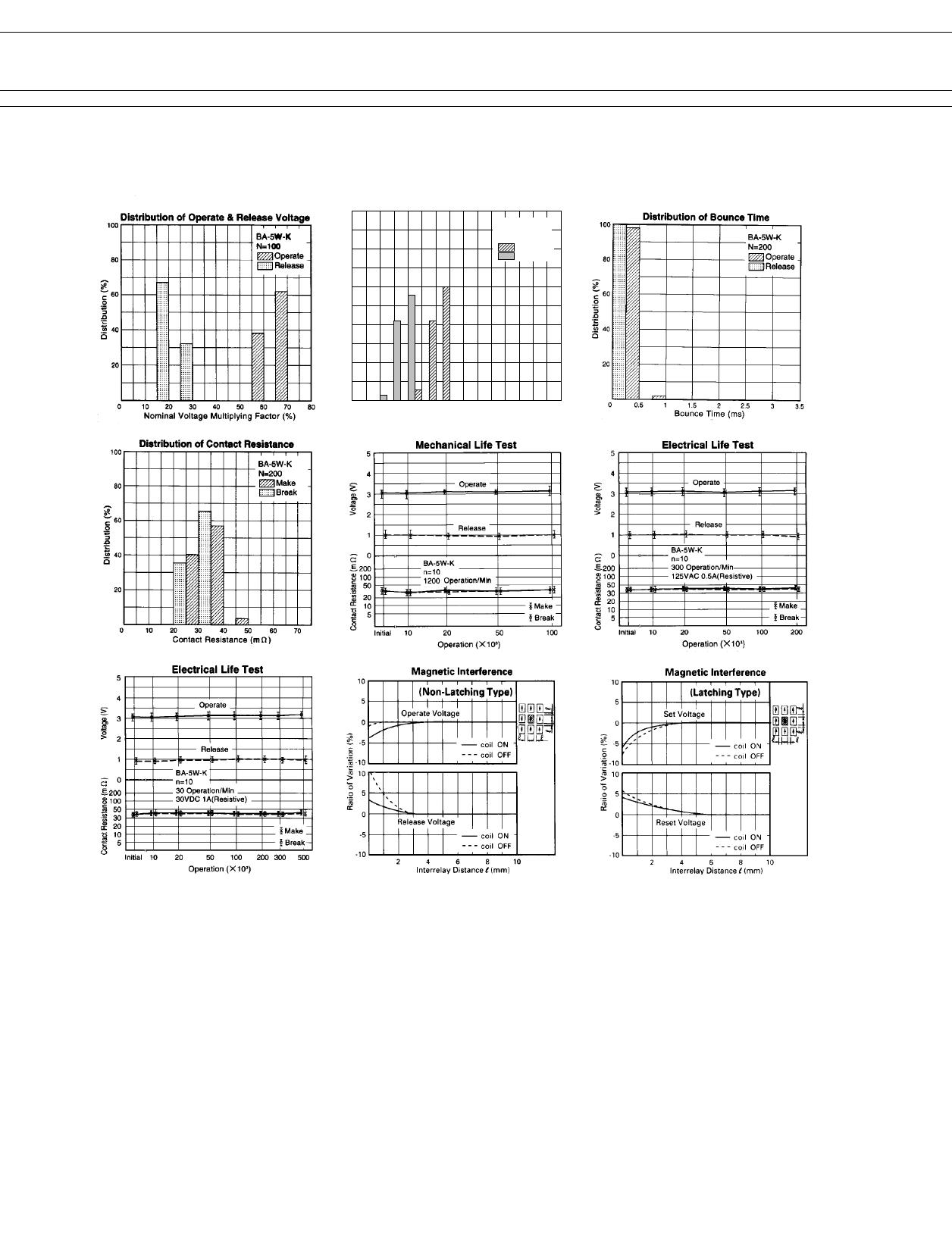 BA-9W-K pdf