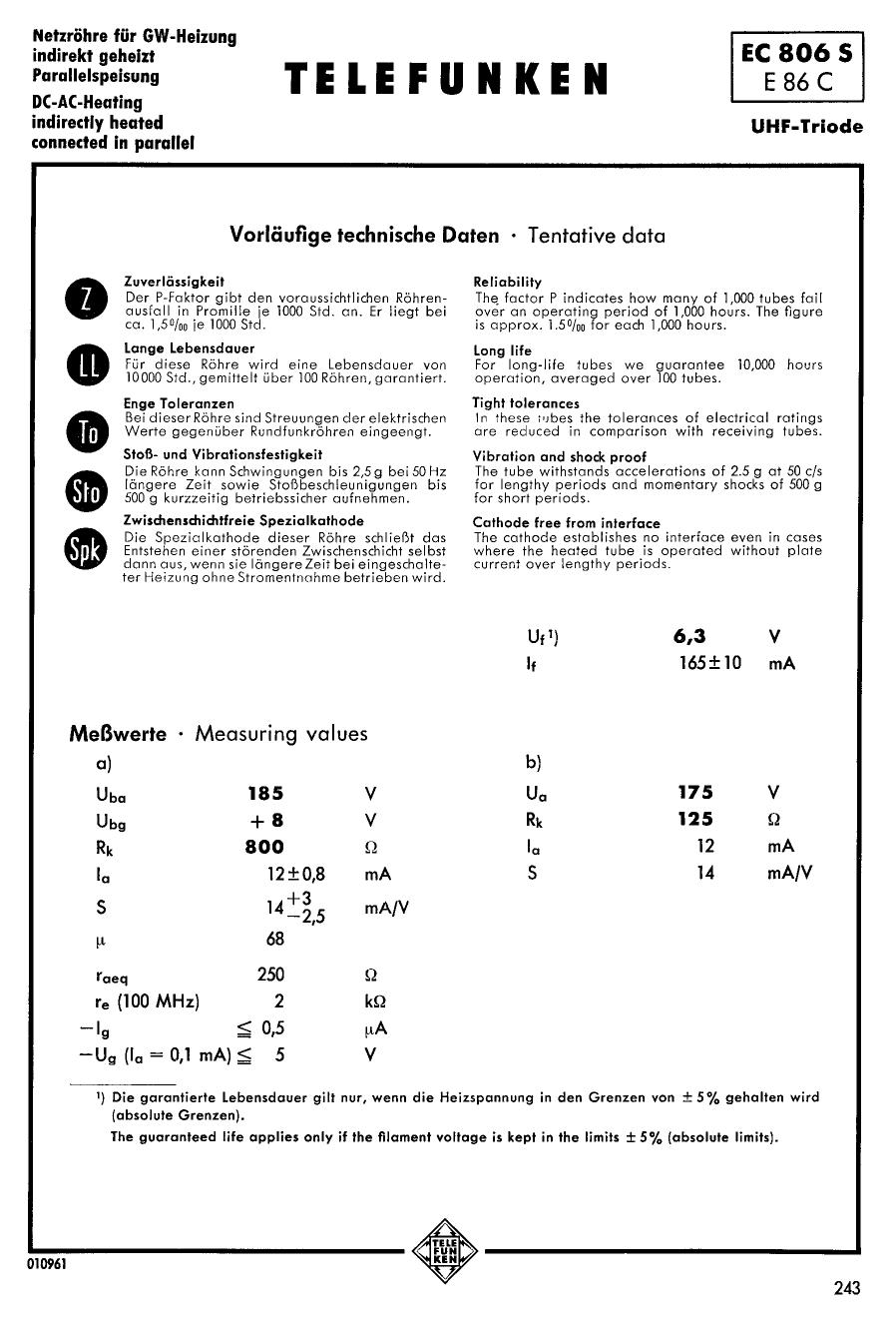 EC806S دیتاشیت PDF