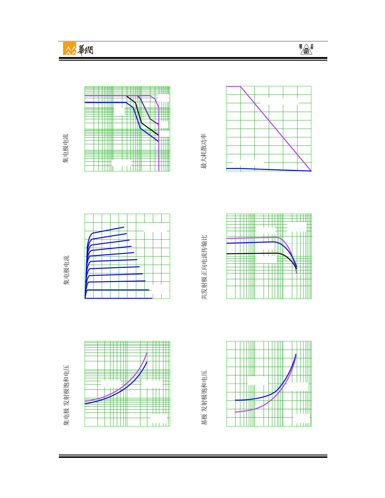 3DD13003H6D pdf, ピン配列