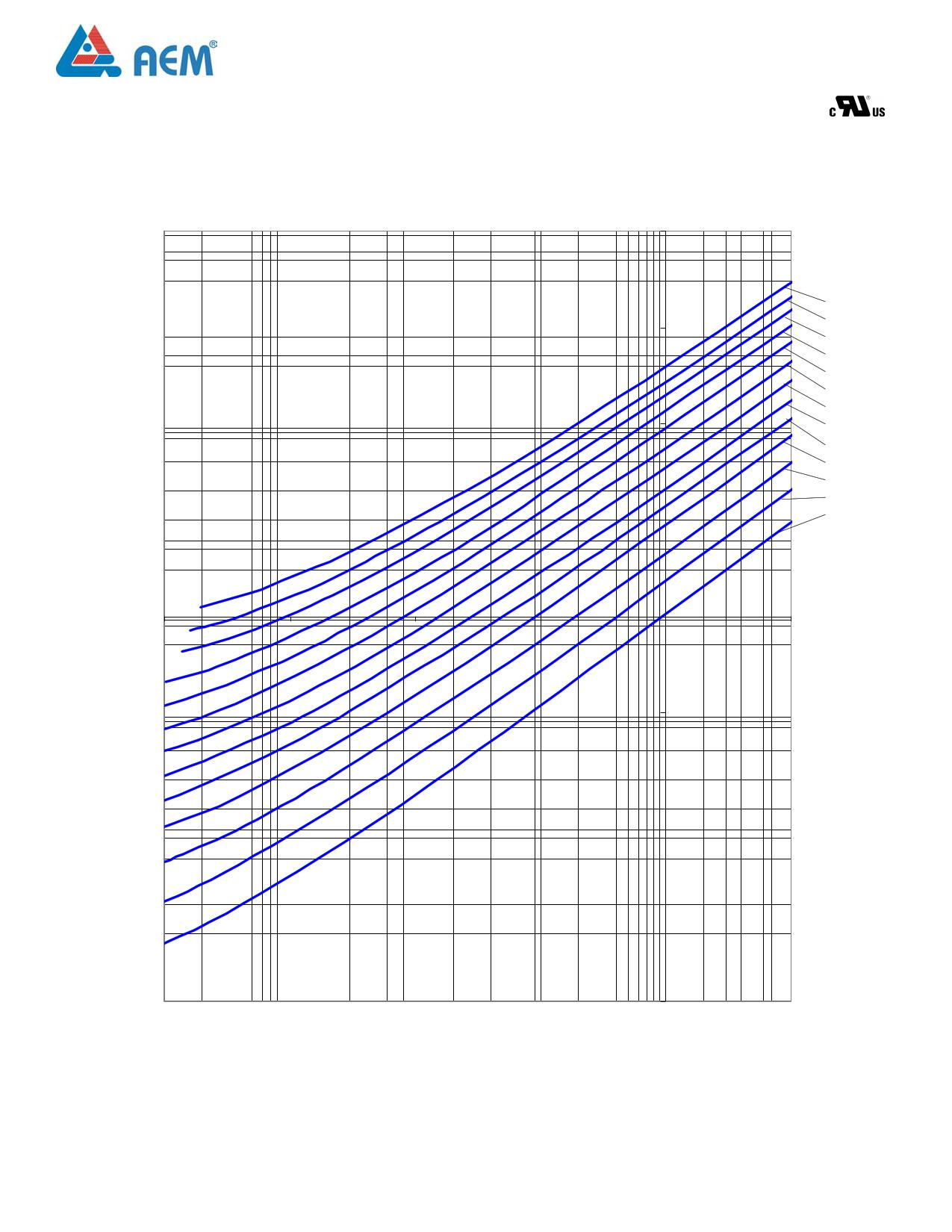 F0402FA1500V024T pdf