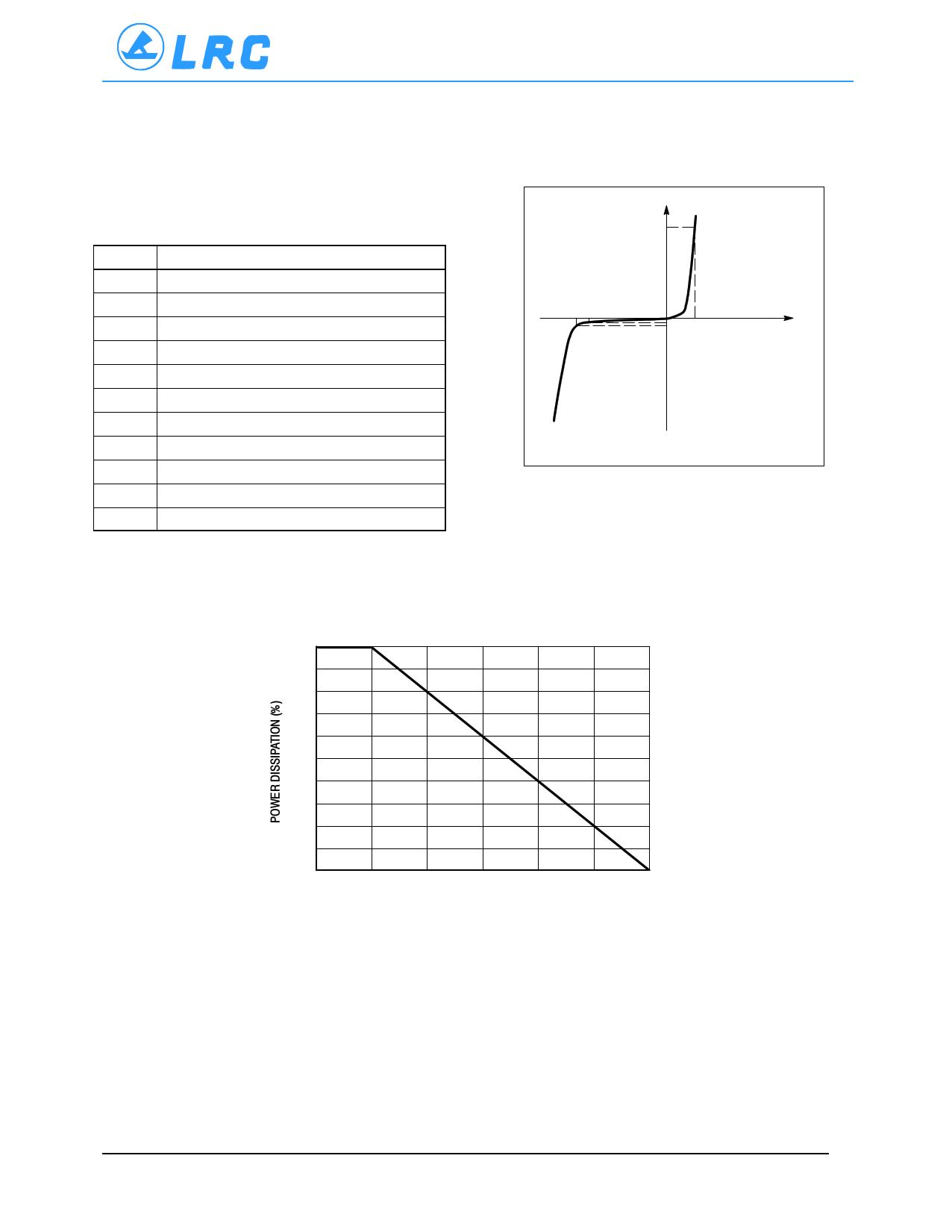 LNZ9F16VT5G pdf, schematic